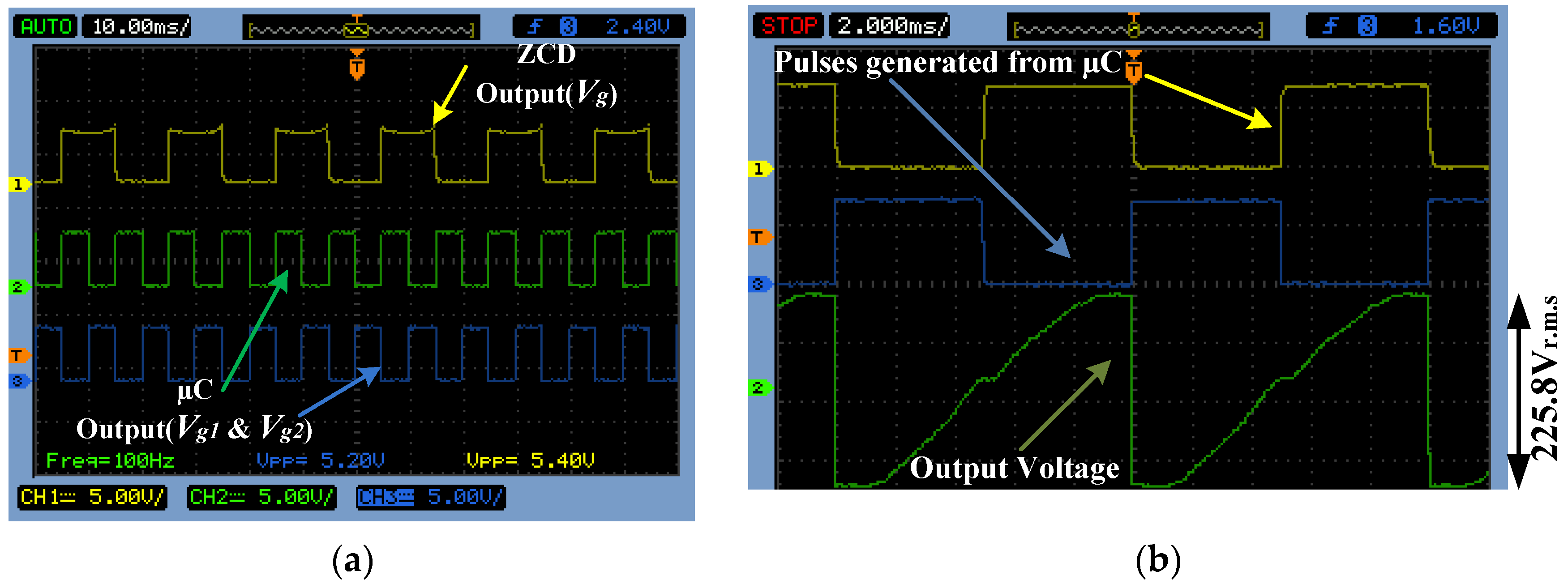 Electronics | Free Full-Text | An Effective Switching Algorithm for
