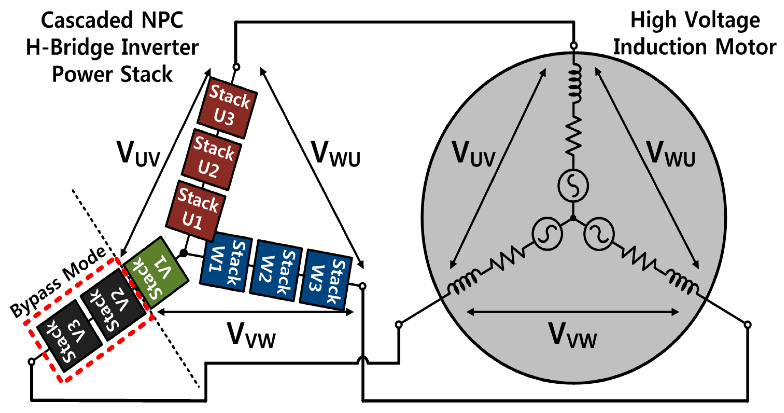 Electronics Free Full Text Improved Neutral Point Voltage Diagram Further H Bridge Motor Driver On Inverter Schematic 07 00167 G002