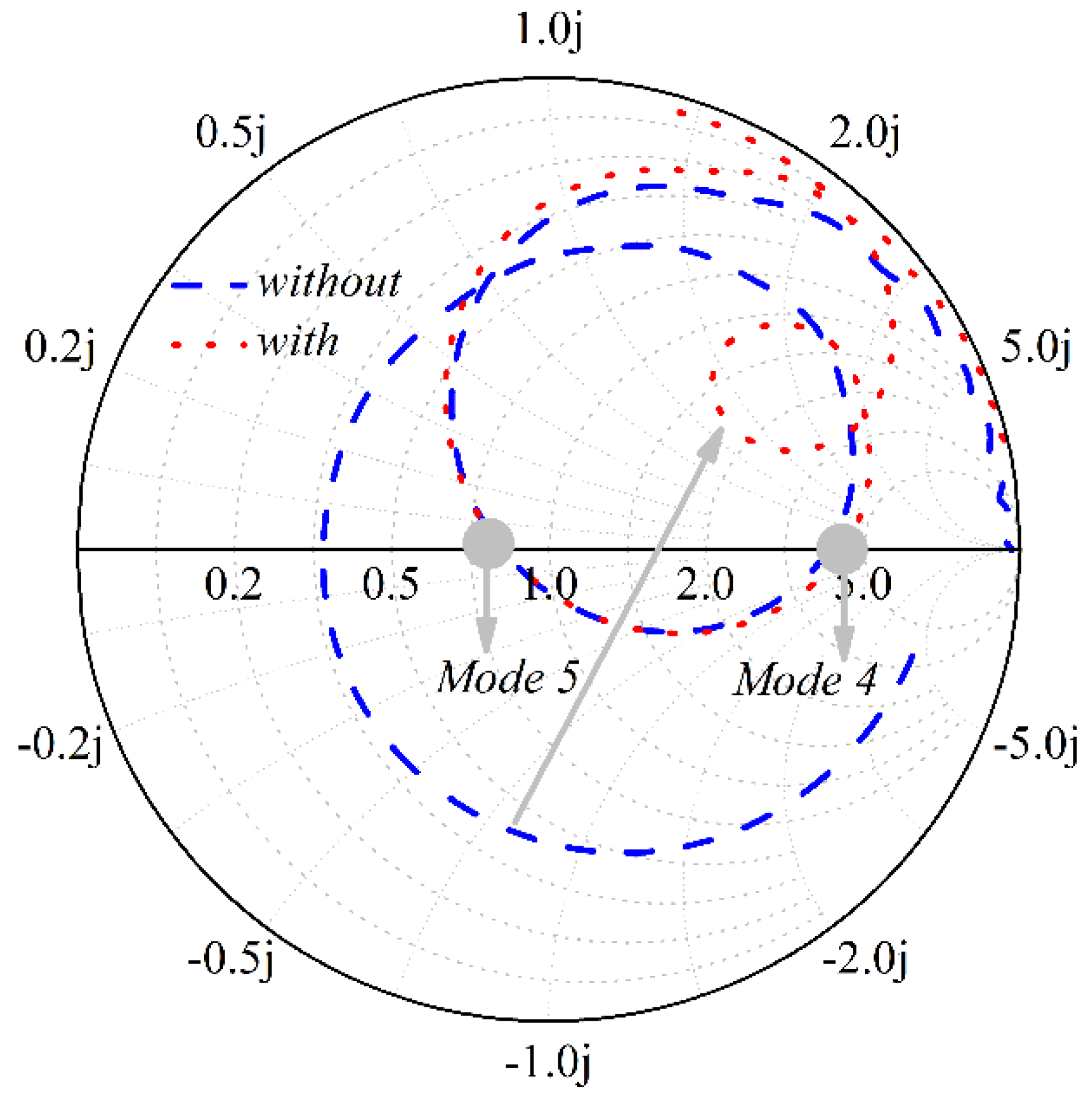 Electronics | Free Full-Text | Design of a T-Shaped Antenna