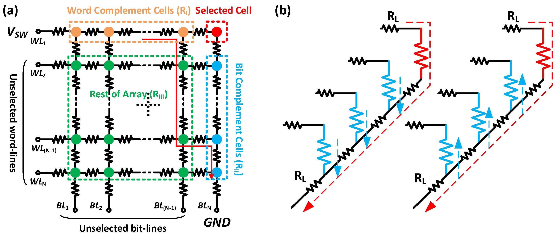 Electronics Free Full Text Comprehensive Sensing Current 1 S Complement Circuit Diagram No