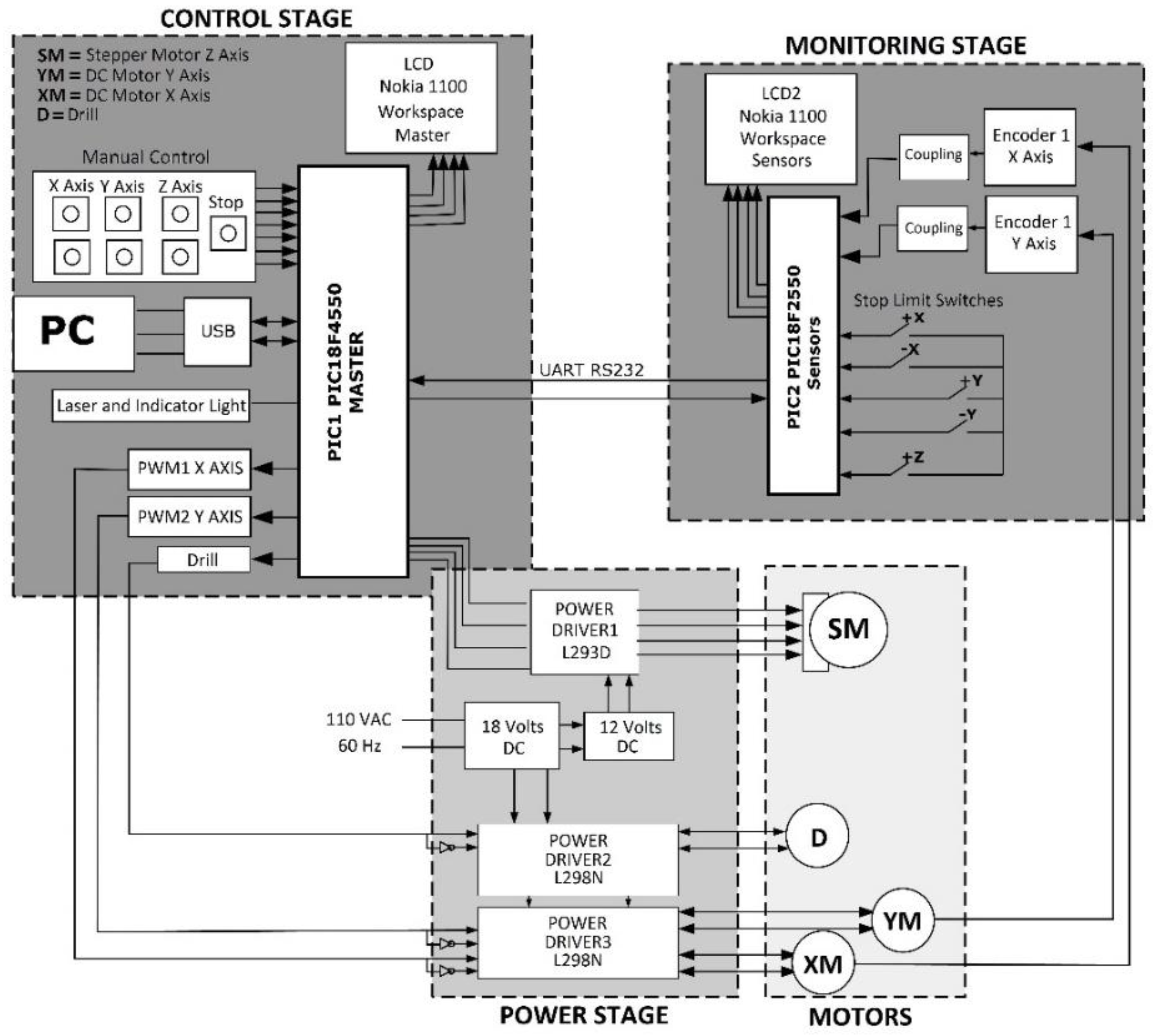 Speed Drill Controller Circuit Schematic