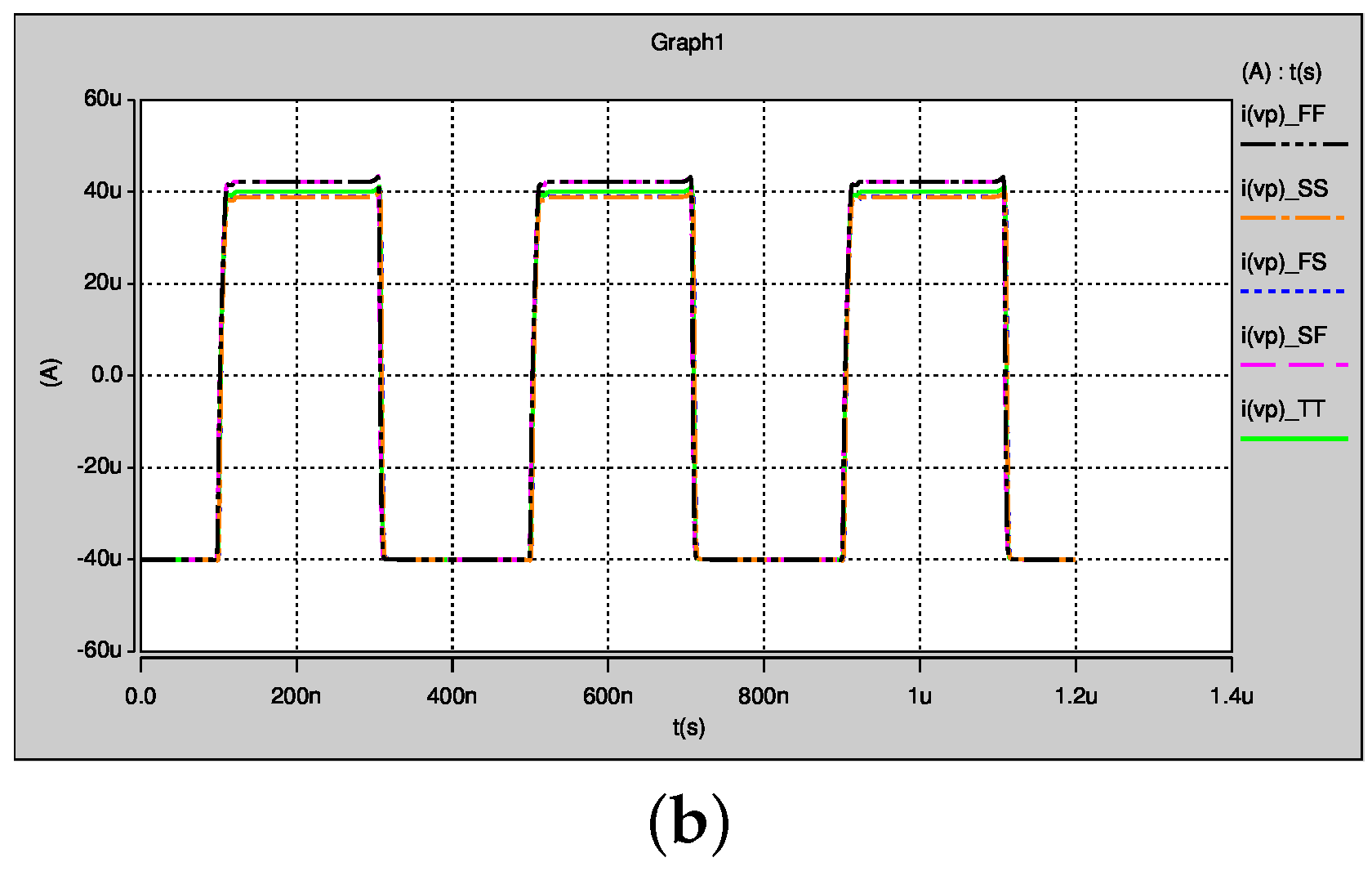 Electronics | Free Full-Text | PVT-Robust CMOS Programmable