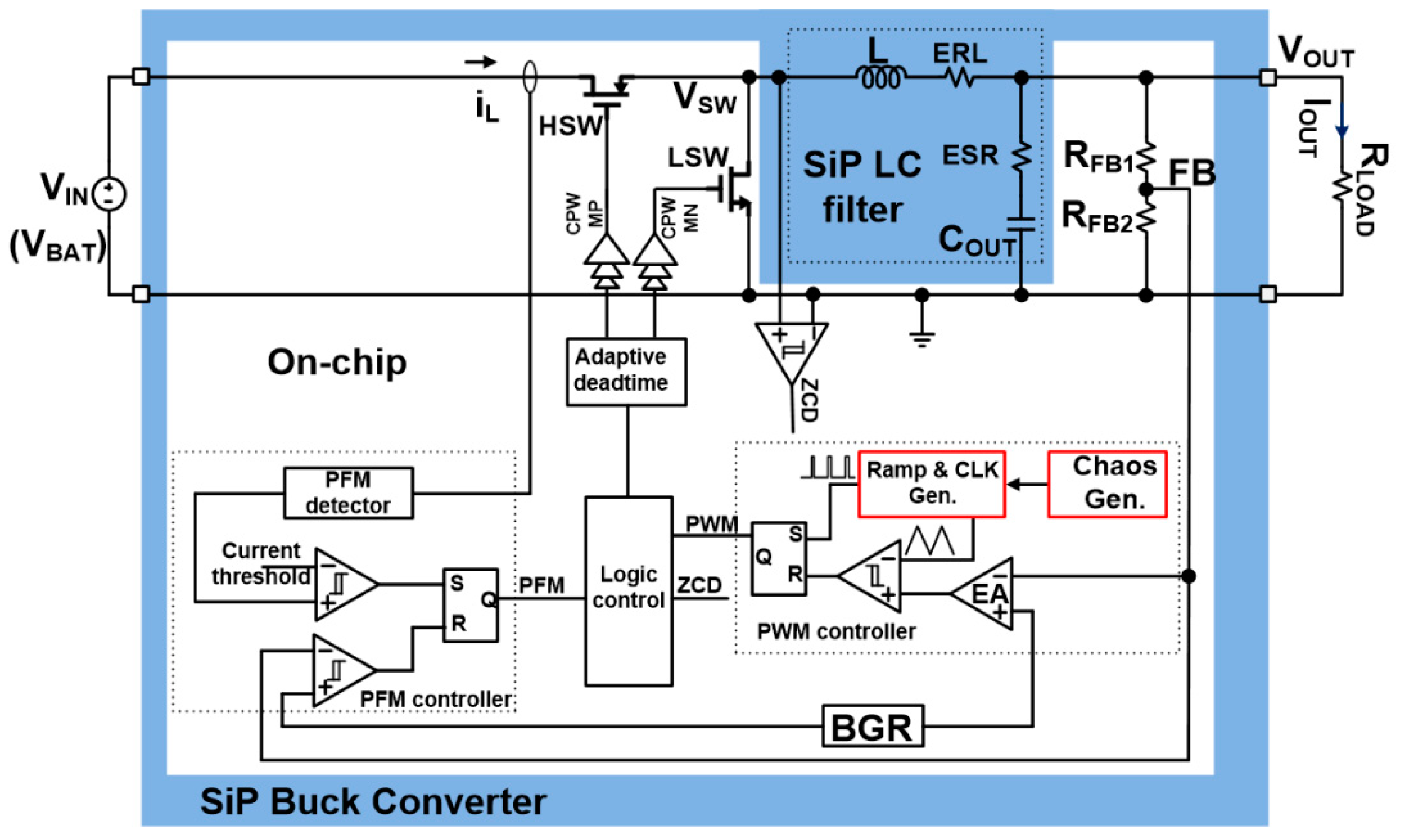 Electronics Free Full Text Active Emi Reduction Using Chaotic Logic Probe Circuit Diagram 07 00254 G001