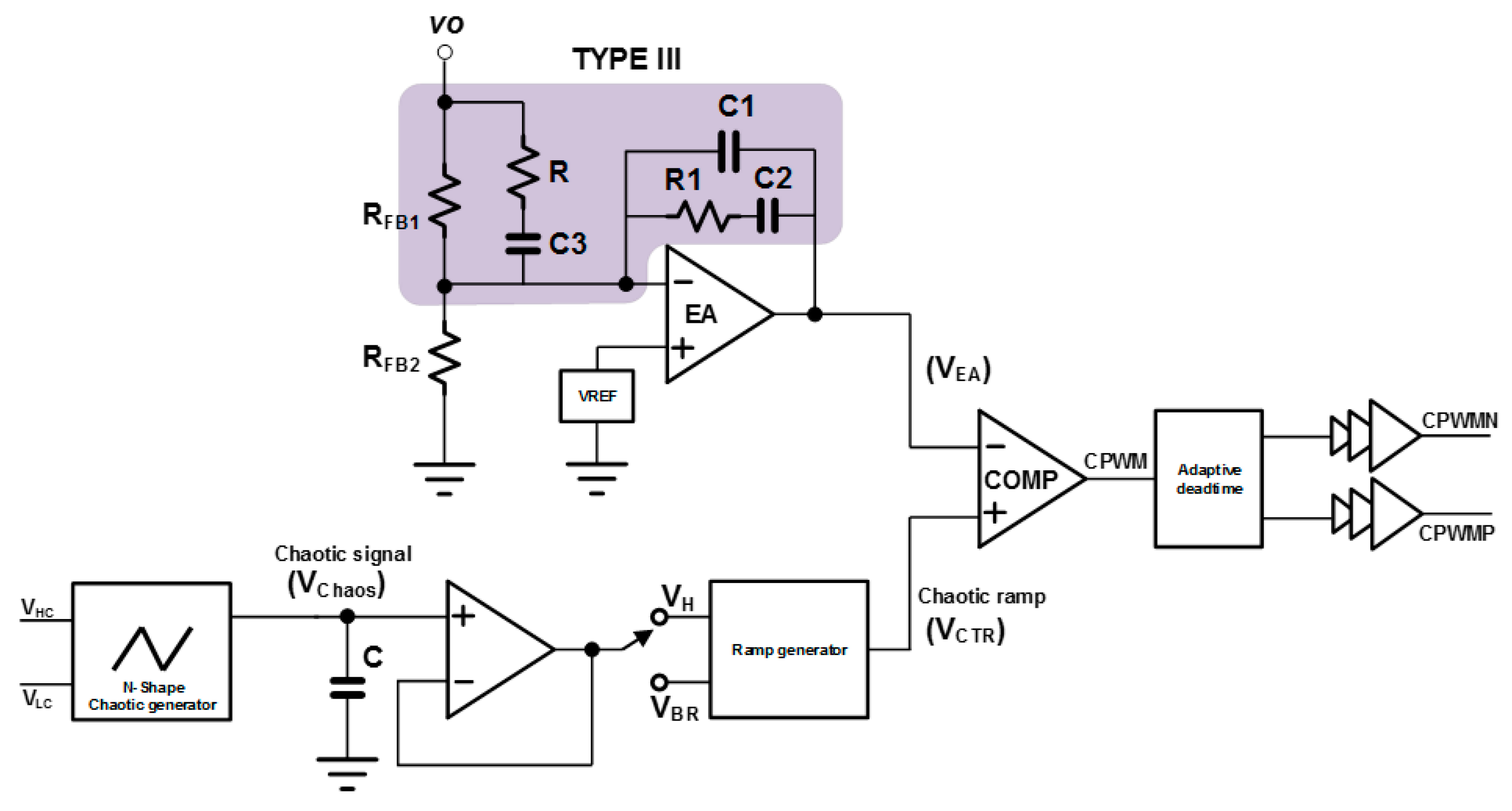Electronics Free Full Text Active Emi Reduction Using Chaotic Circuit Cmos Inverter 125khz Lc Oscillator Circuits Designed By 07 00254 G002