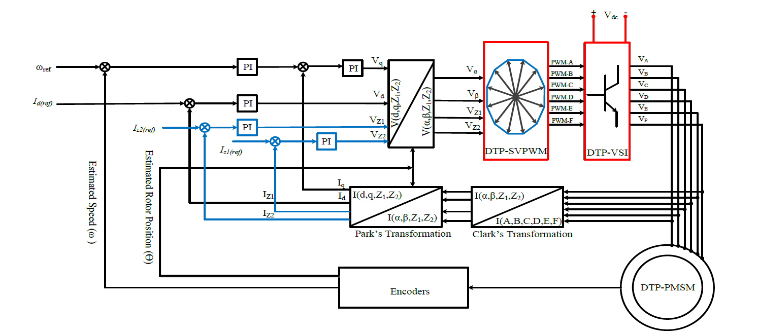 Phase Synchronous Motor Schematic Diagram on starter motor diagram, ac motor wiring diagram, ge electric motor wiring diagram, permanent magnet motor diagram, synchronous motor starter schematic, synchronous motor winding diagram,