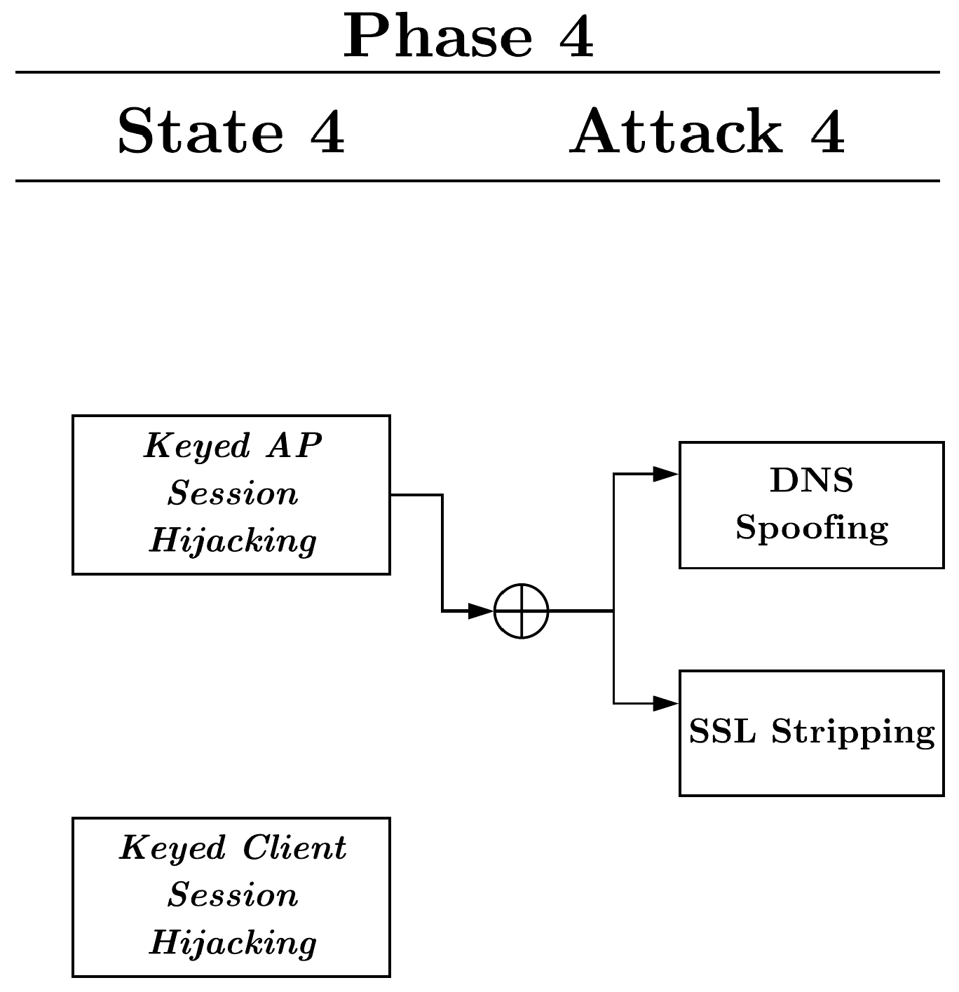 Electronics | Free Full-Text | A Comprehensive Attack Flow