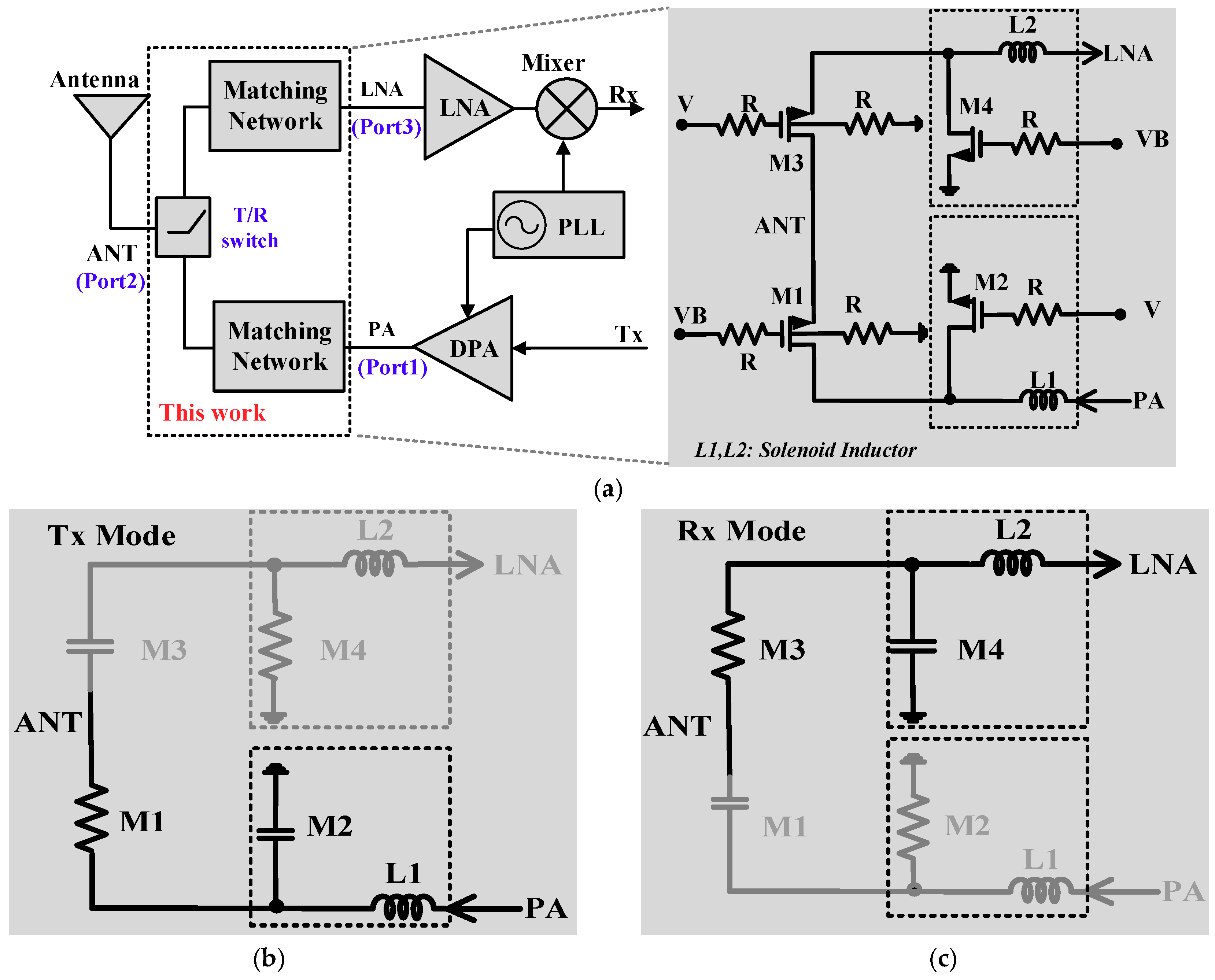 electronics free full text 40 db isolation, 1 85 db insertionSpdt Switching Suggested By Lisap4 #15