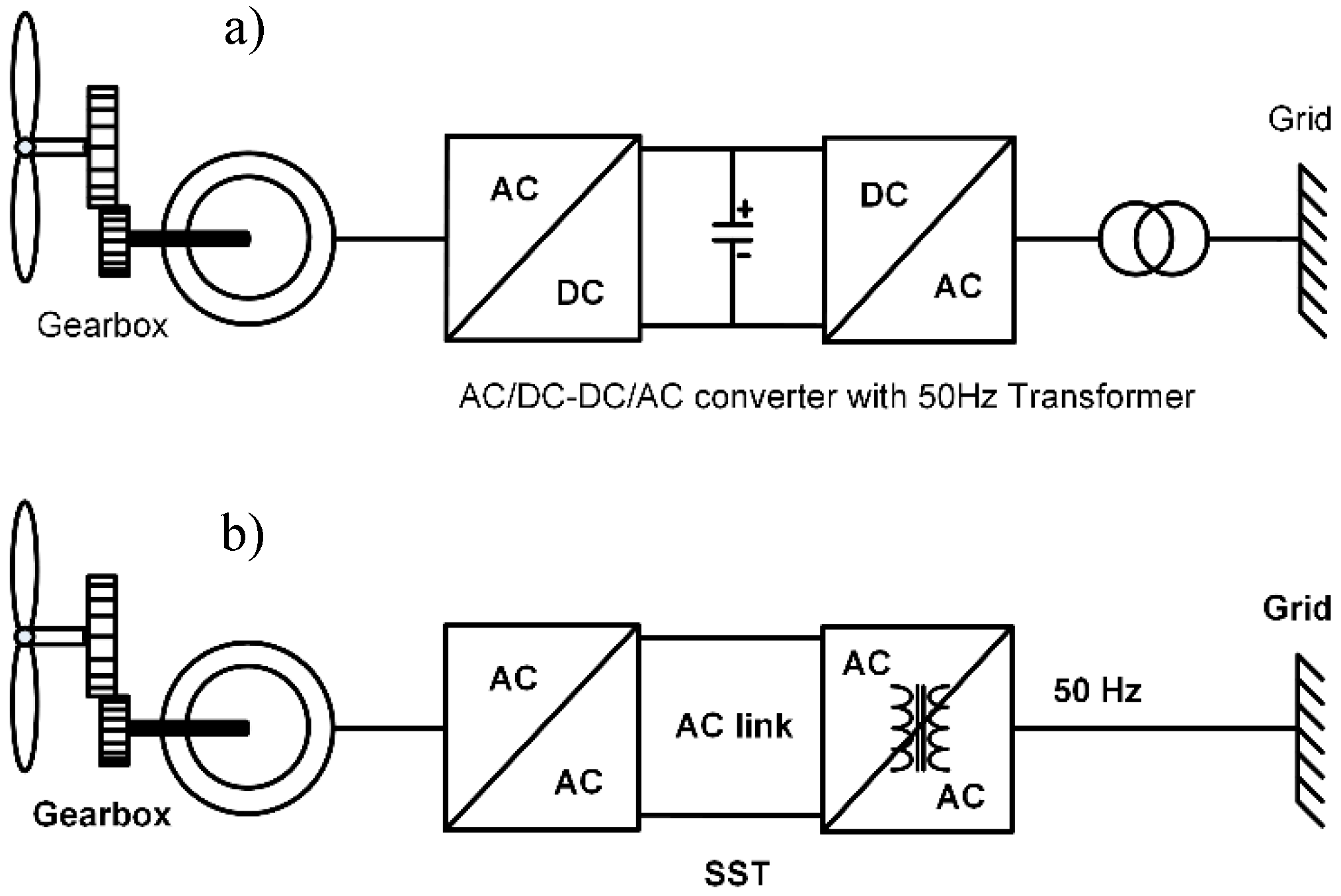 Controller Wiring Likewise Single Phase Transformer Wiring Diagram