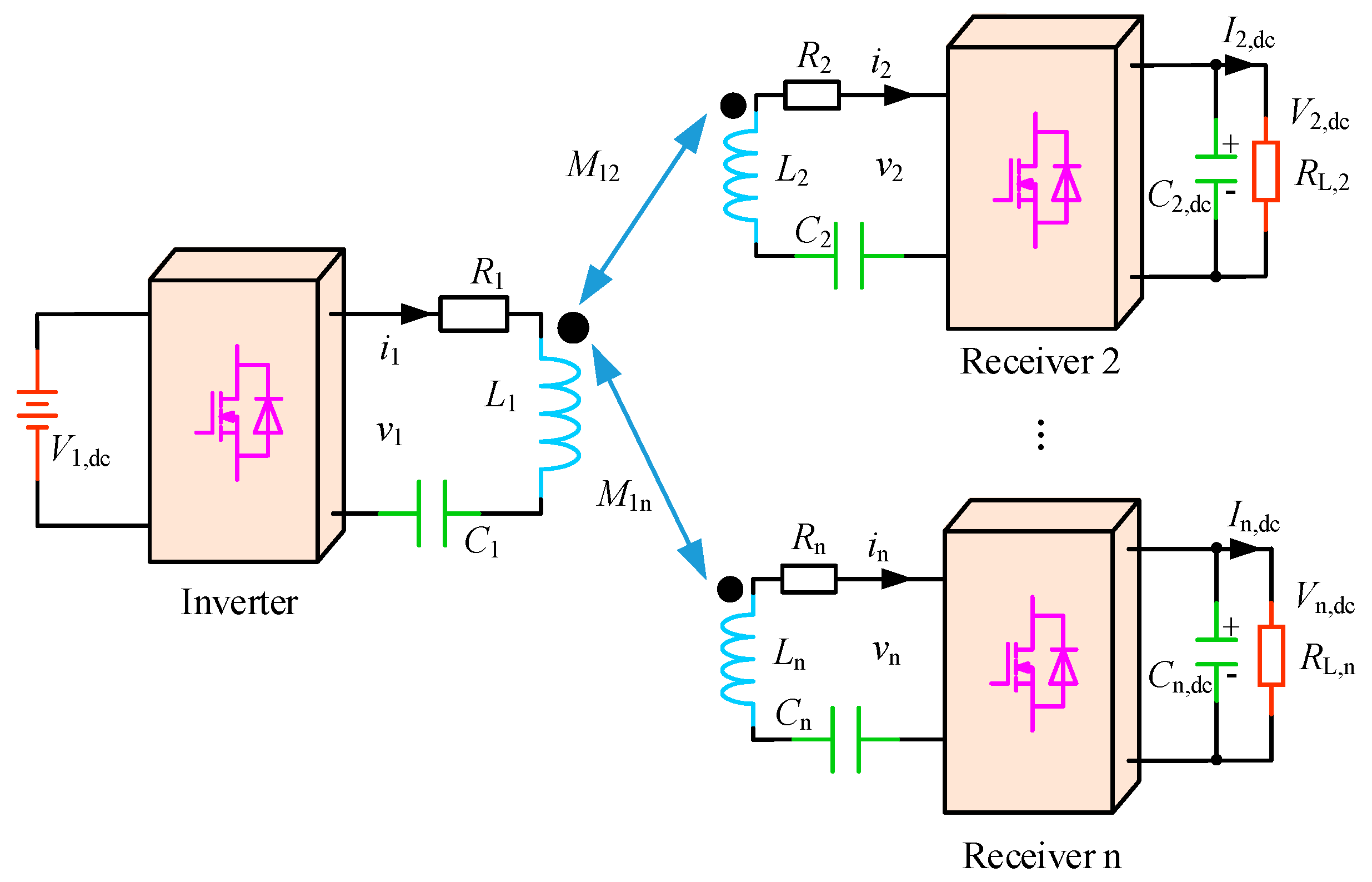 Electronics Free Full Text A Novel Synchronization Technique For Simple Circuit Drives Manages Laser Diode39s Output Analog Content 07 00319 G005
