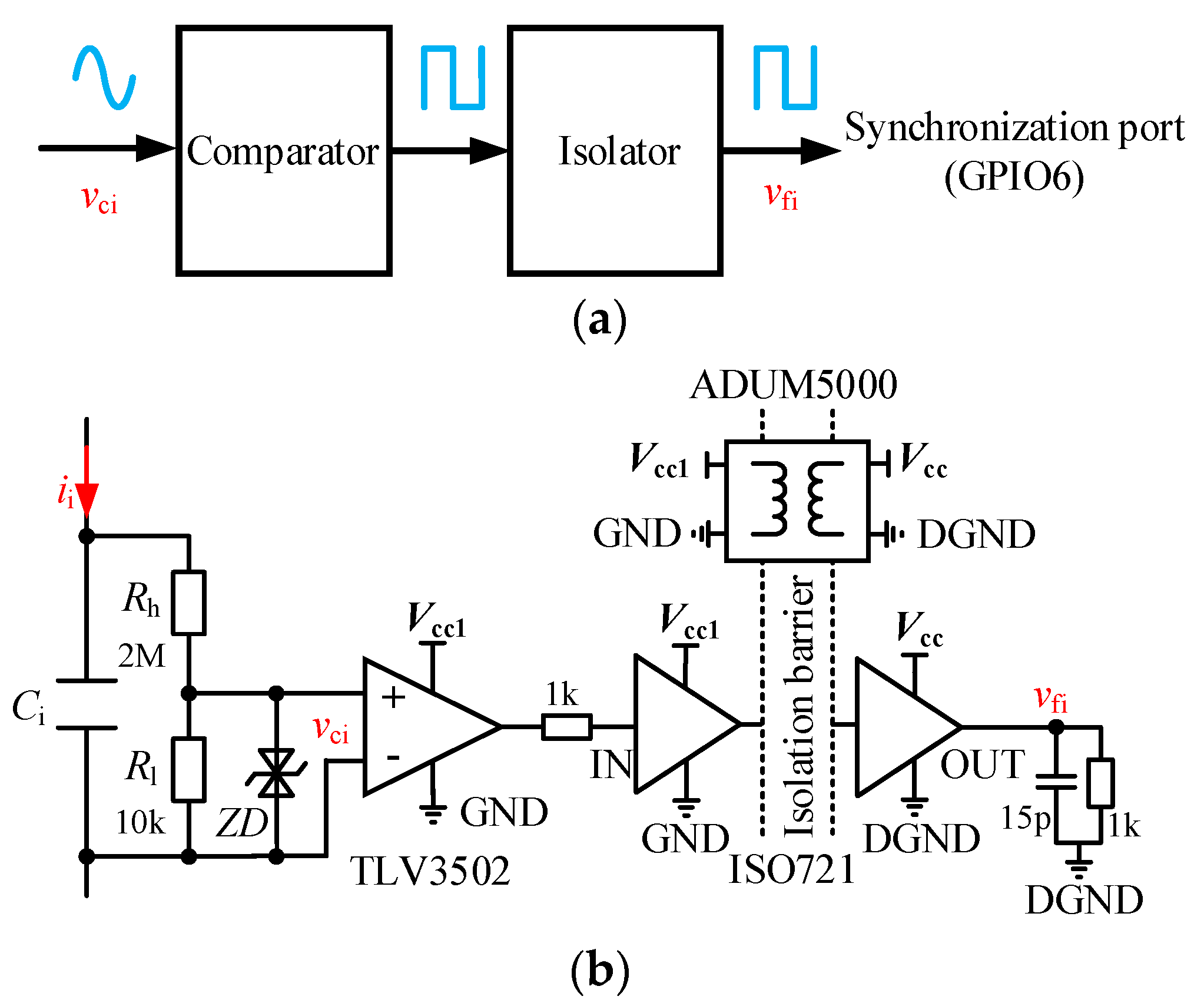 Electronics Free Full Text A Novel Synchronization Technique For Simple Circuit Drives Manages Laser Diode39s Output Analog Content 07 00319 G007
