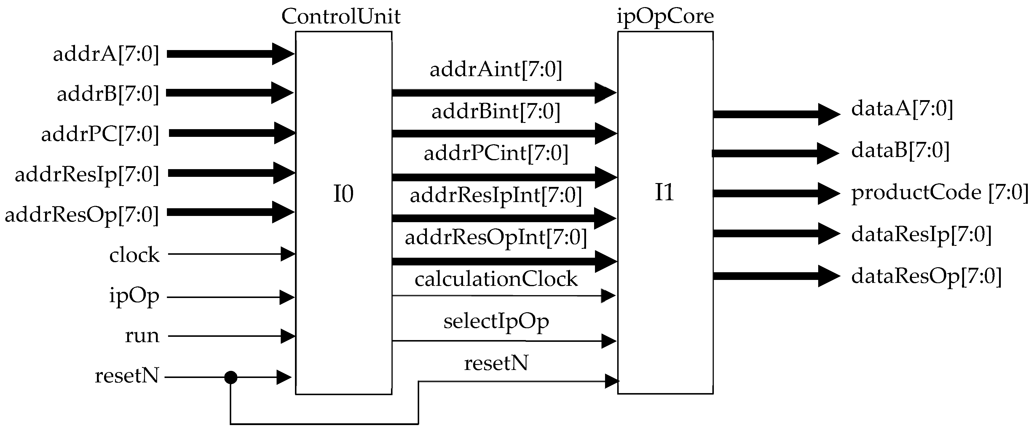 Electronics | Free Full-Text | Hardware Considerations for