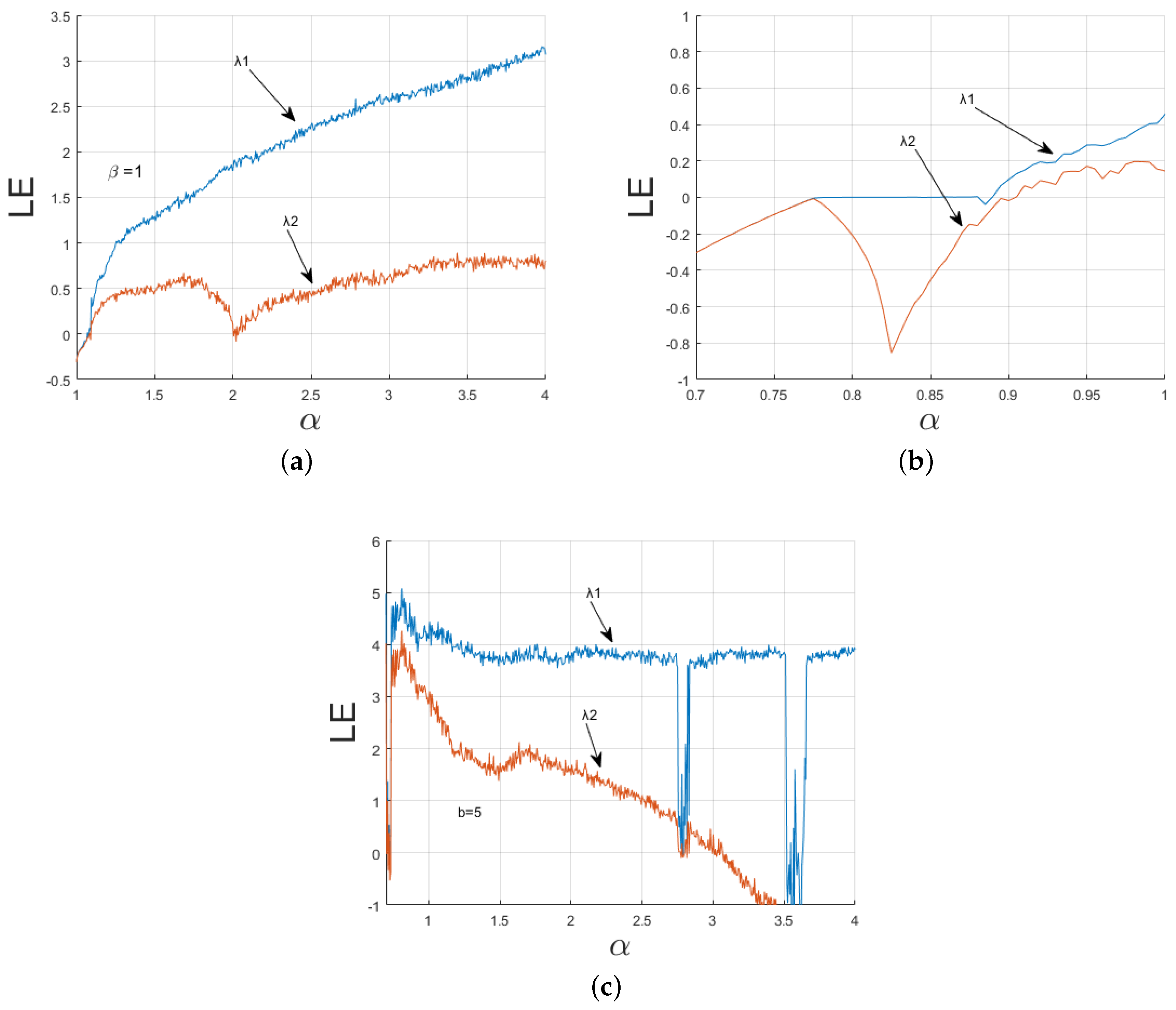 Electronics | Free Full-Text | A Nonlinearly Modulated