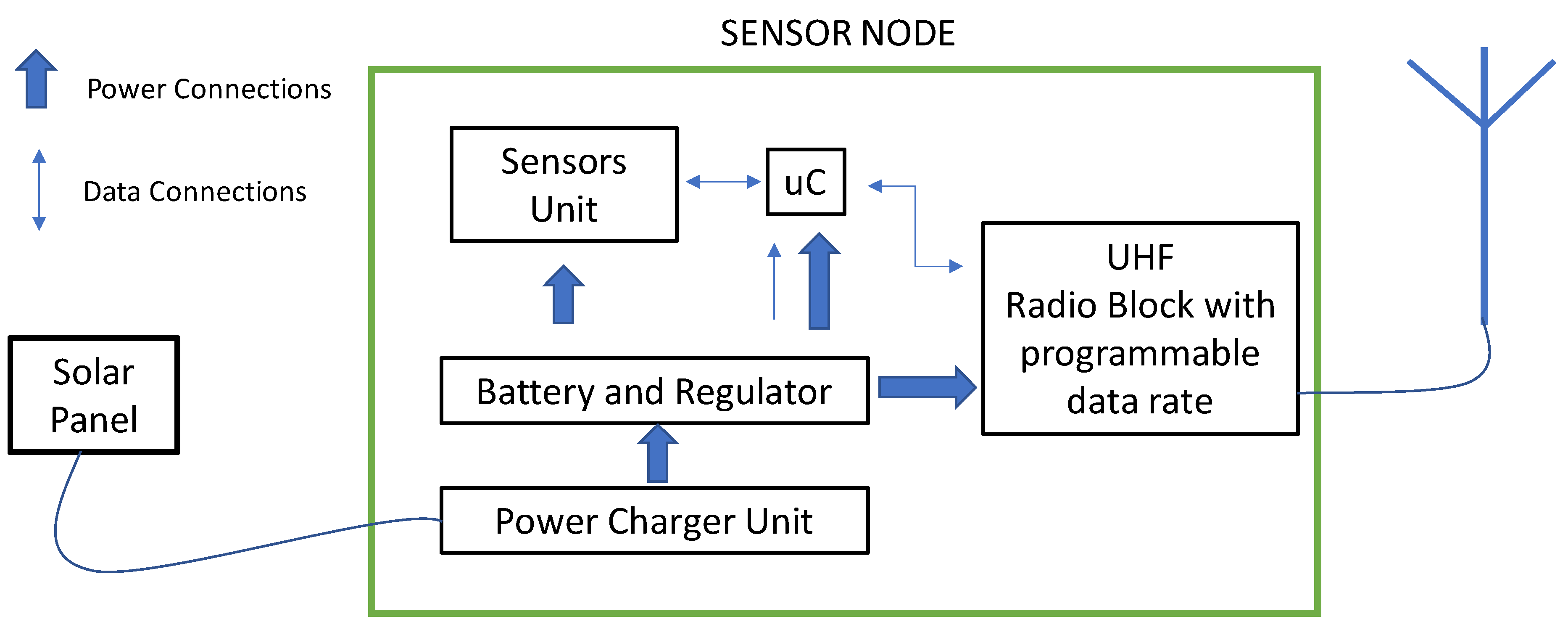 Electronics | Free Full-Text | Real-Time Autonomous System for