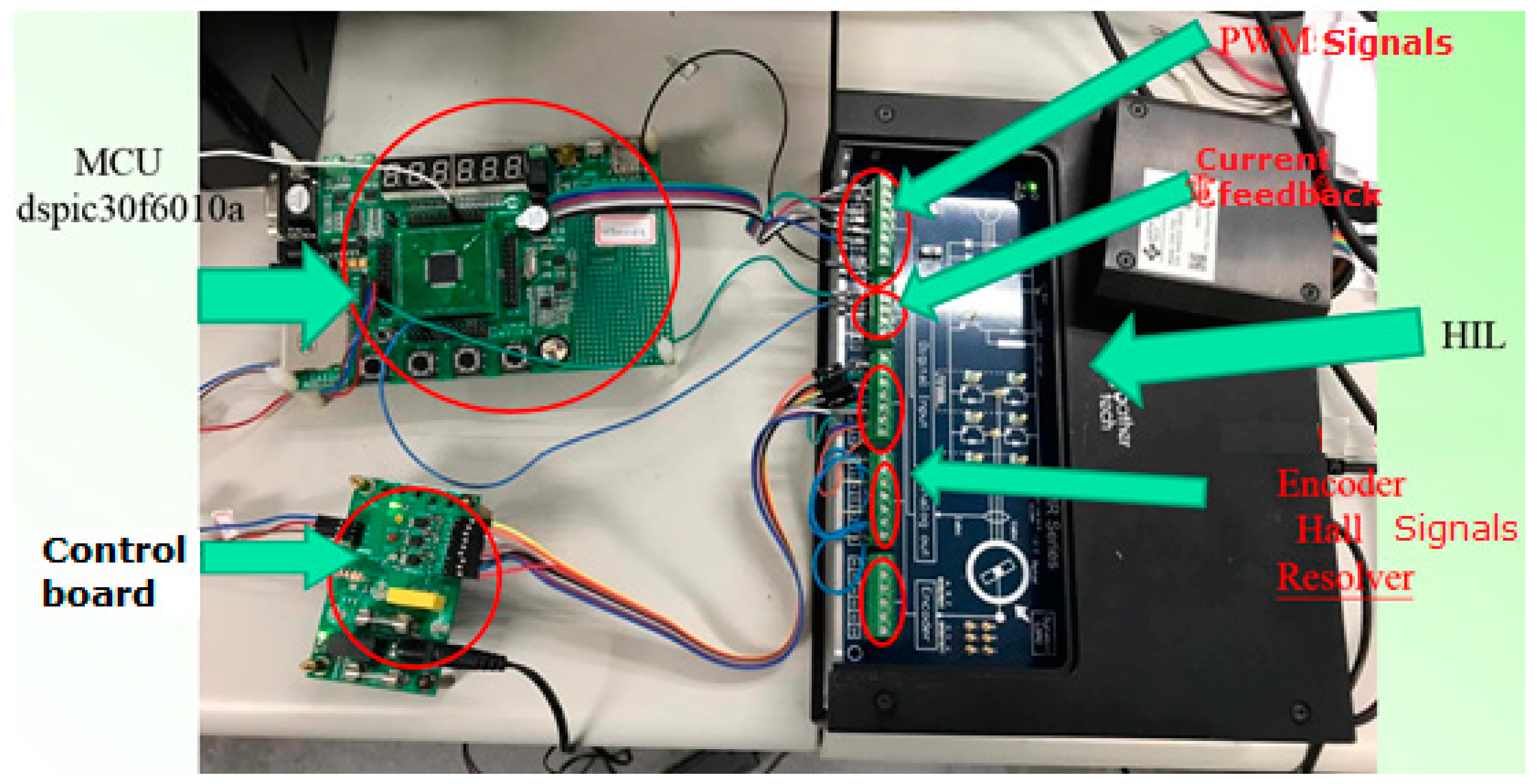 Electronics Free Full Text Operational Improvement Of Interior Automations Gt Motor Control Circuits Pwm Speed 07 00452 G013