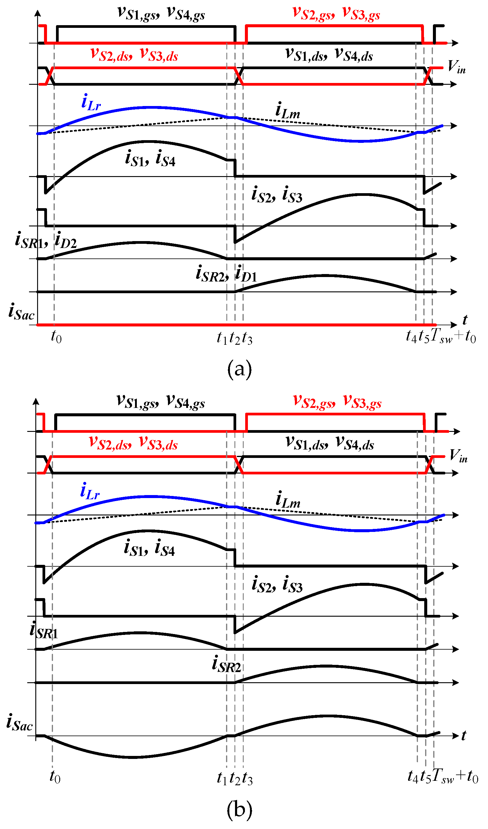 Electronics Free Full Text Resonant Converter With Voltage Halfwave Rectifier Topology The Circuit Is A 08 00003 G003