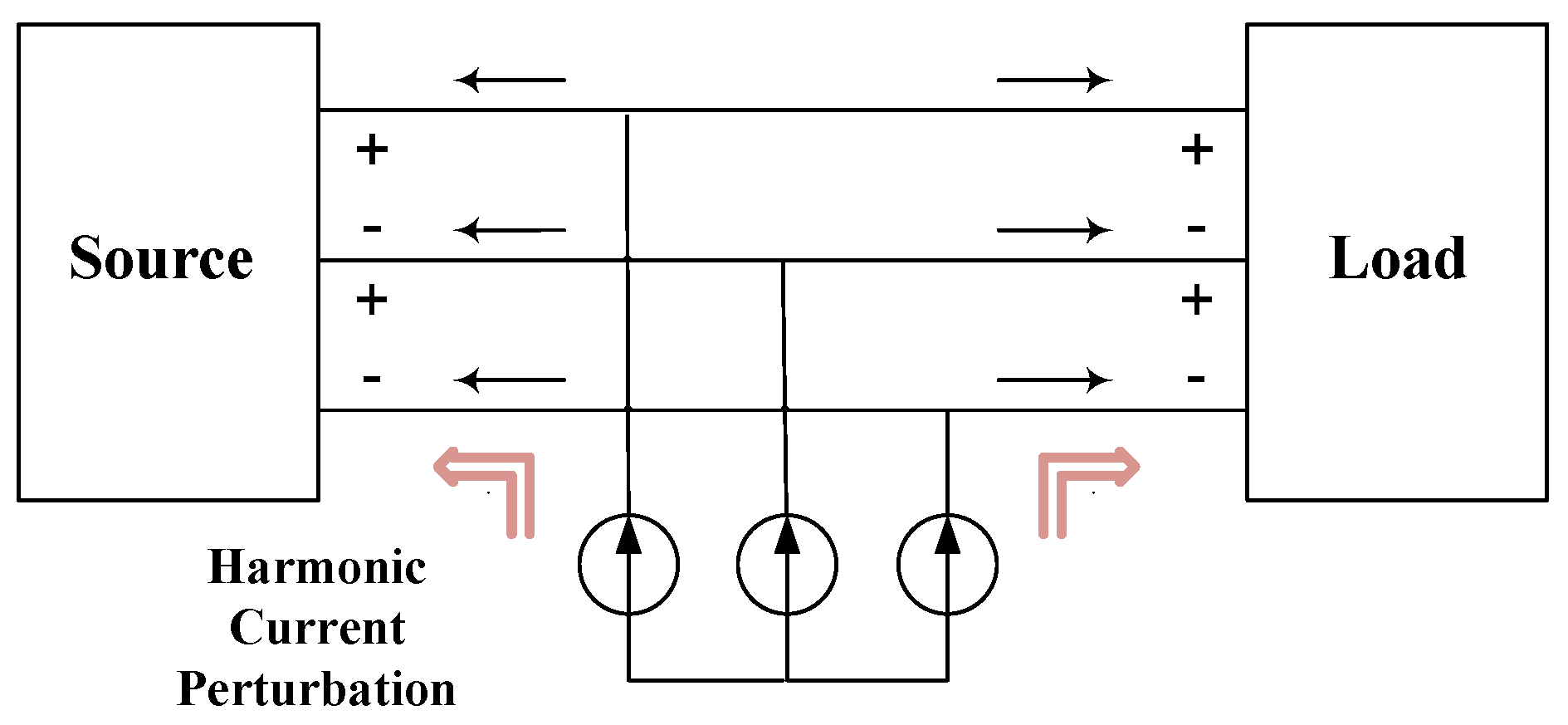 Electronics Free Full Text Small Signal Stability Of A Balanced