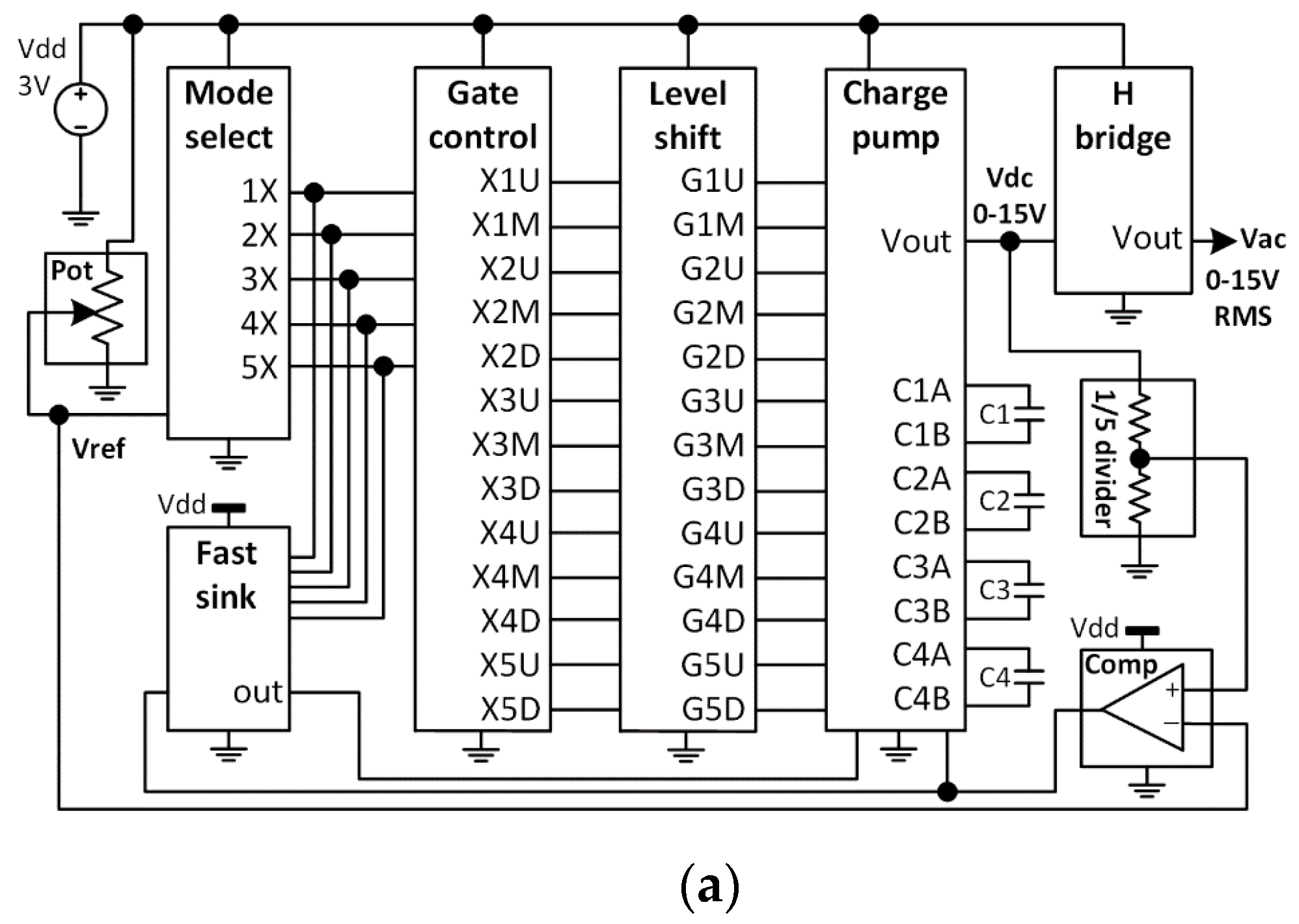 Electronics Free Full Text A High Efficiency Low Power Chip Crystalcontrolled Comparator Oscillator Circuit Diagram Tradeofic 08 00014 G001a