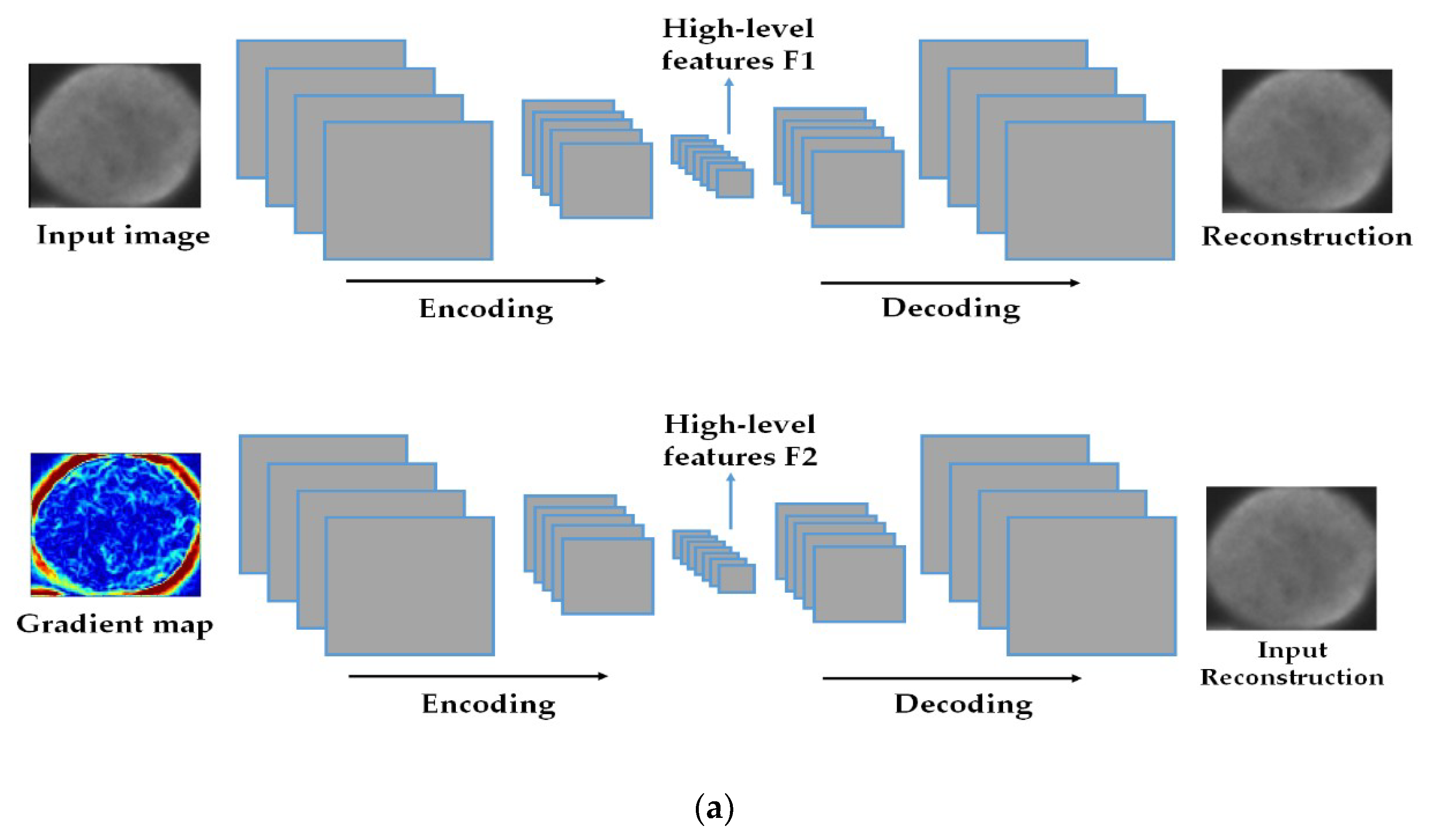 Electronics | Free Full-Text | A Deep Feature Extraction Method for