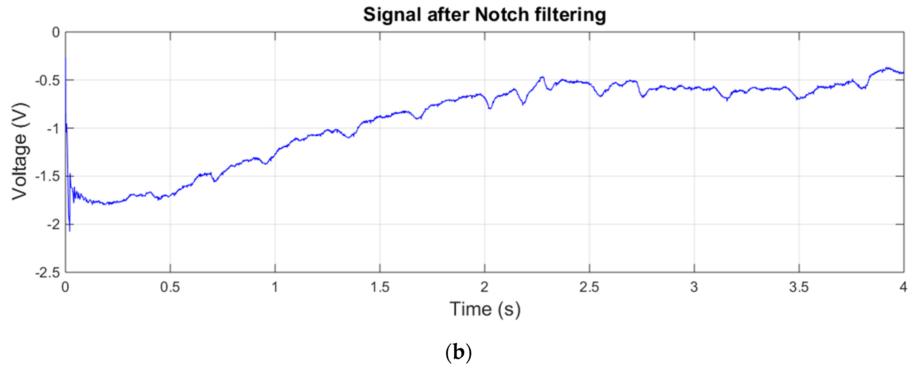 Electronics   Free Full-Text   Monitoring System for