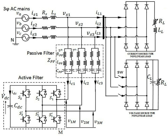 Electronics Free Full Text Design Simulation And Hardware Implementation Of Shunt Hybrid Compensator Using Synchronous Rotating Reference Frame Srrf Based Control Technique Html