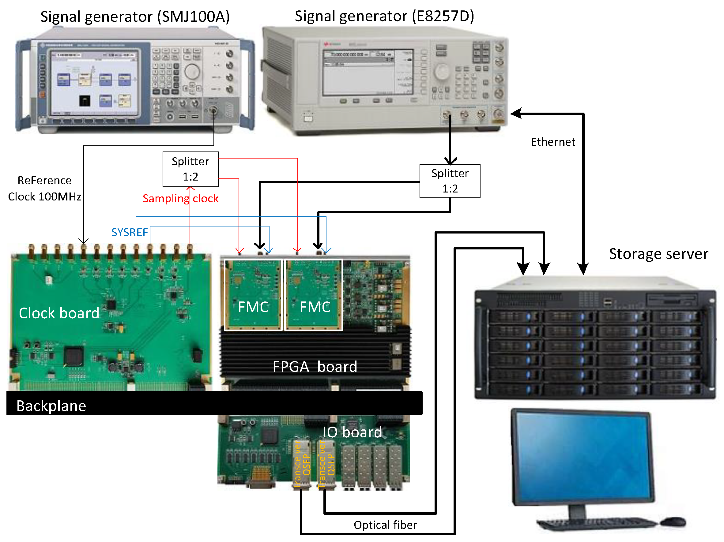 Electronics | Free Full-Text | Automatic Calibration Method