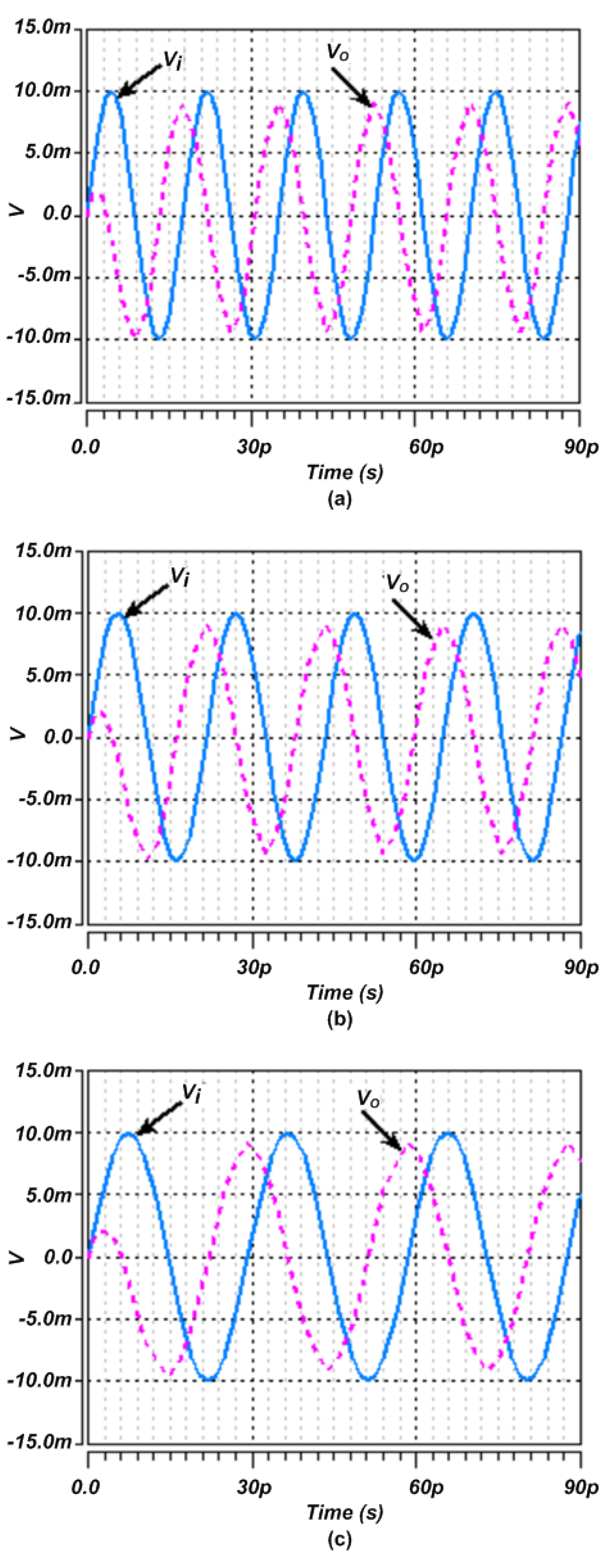 Electronics | Free Full-Text | Design of Voltage Mode