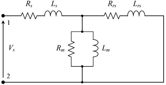 Electronics | Special Issue : Applications of Power Electronics on