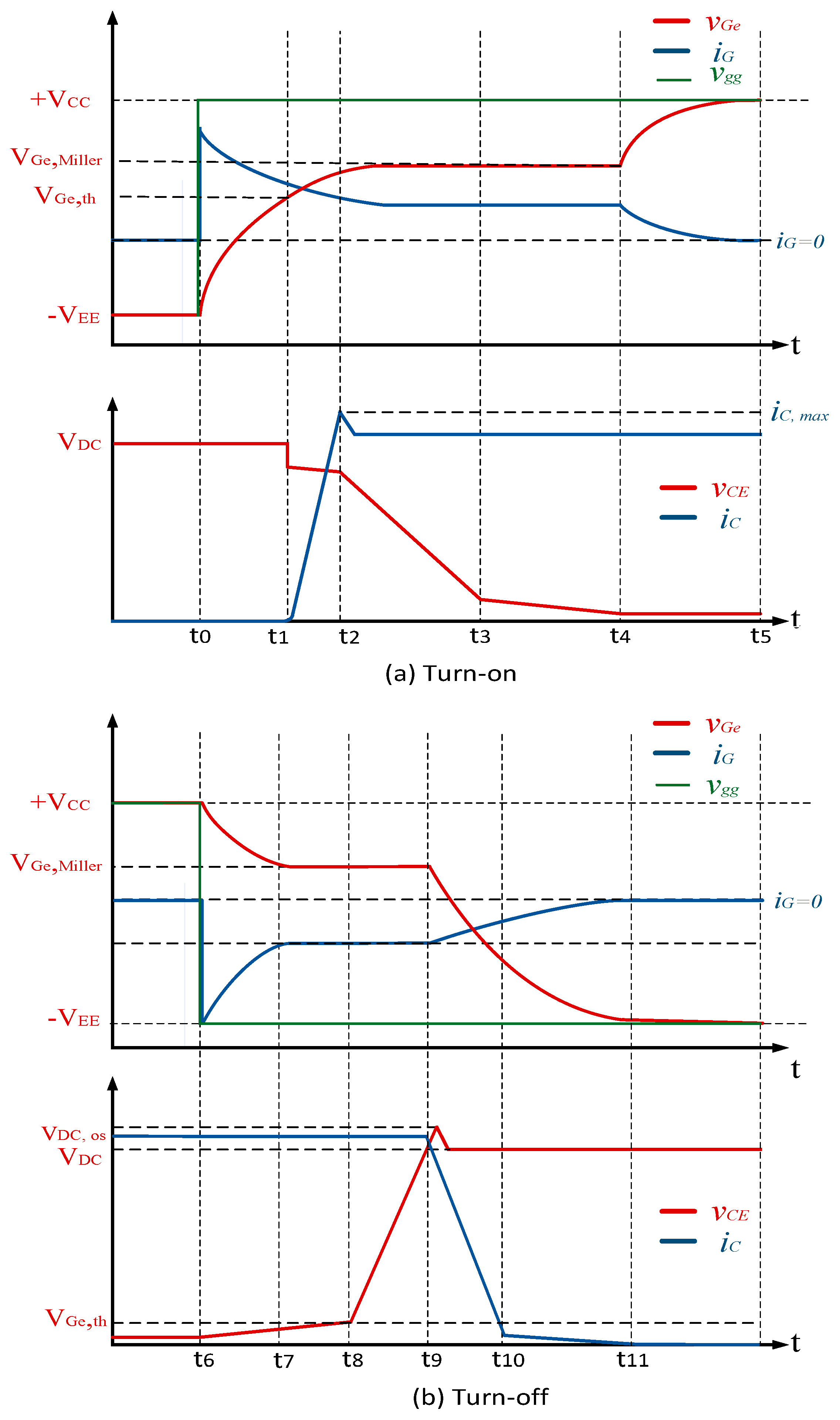 Electronics | Free Full-Text | A Simple Closed-Loop Active