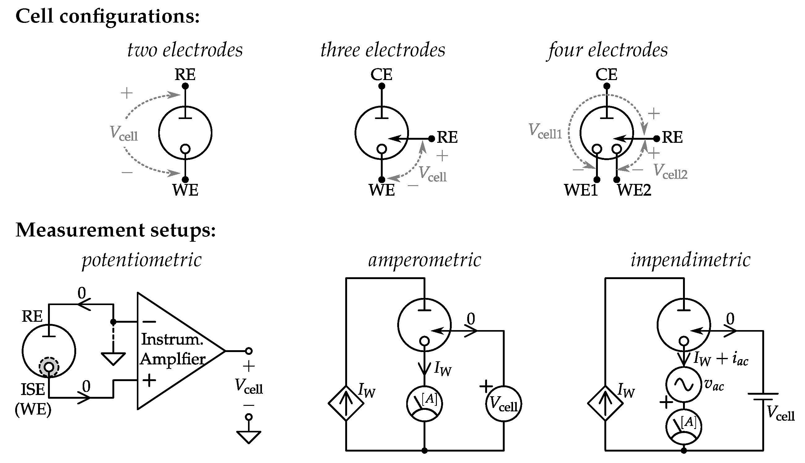 Electronics | Free Full-Text | CMOS Interfaces for Internet-of ... on