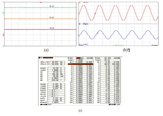 Electronics | Special Issue : Applications of Power Electronics