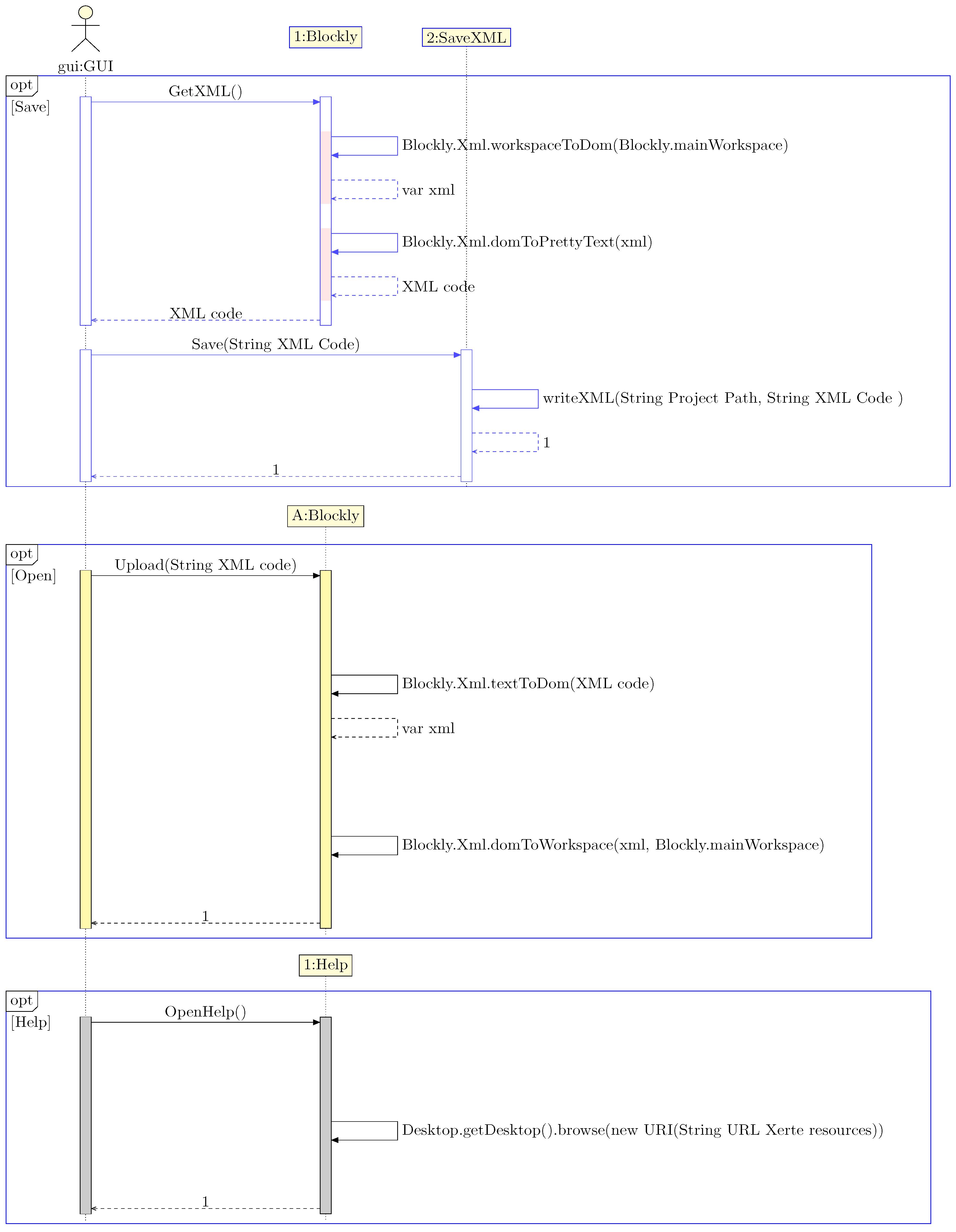 Electronics | Free Full-Text | DSCBlocks: An Open-Source