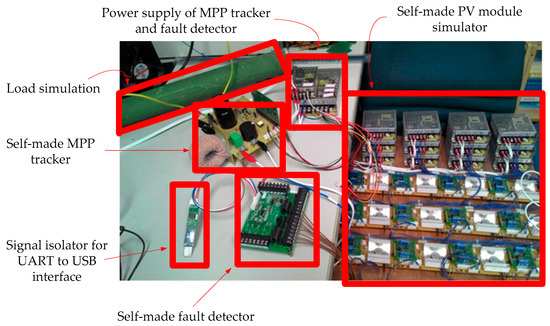 Free Full-text Electronics Fault A Of Low-cost Development