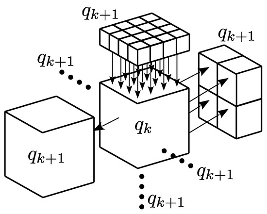 8 Channel Di Box