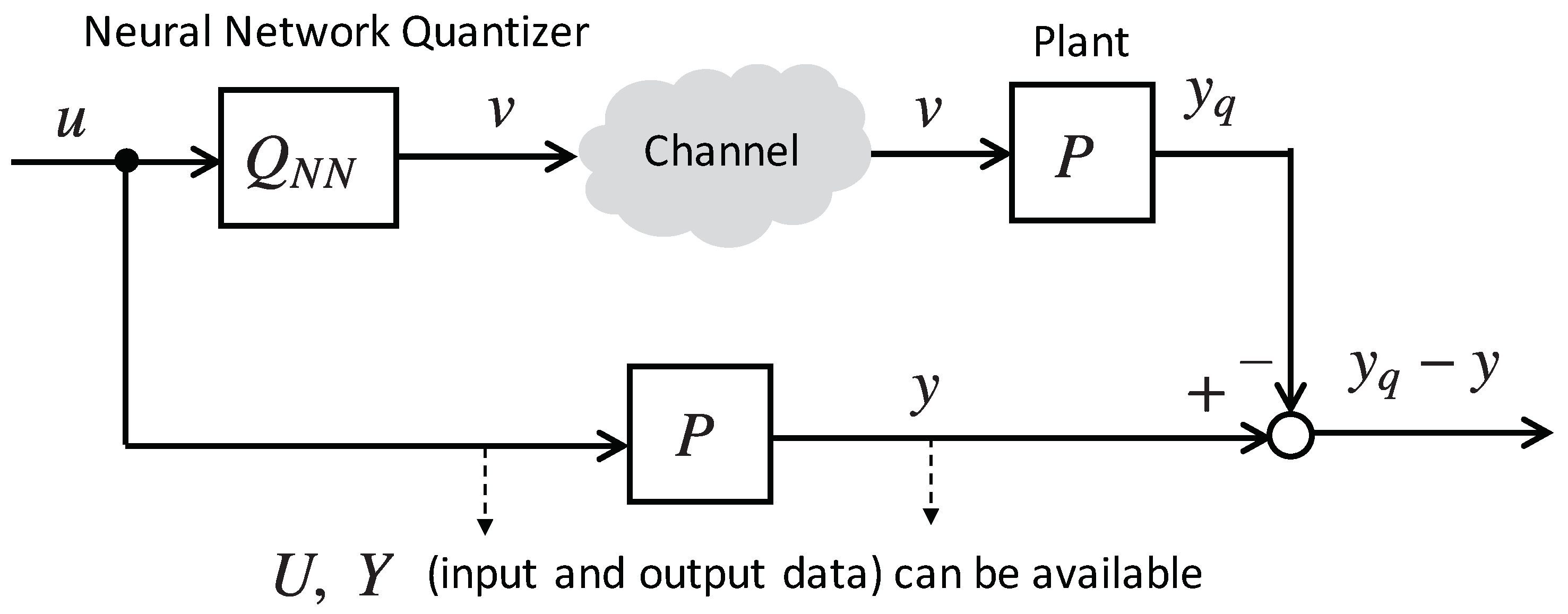 Electronics | Free Full-Text | Design of Neural Network
