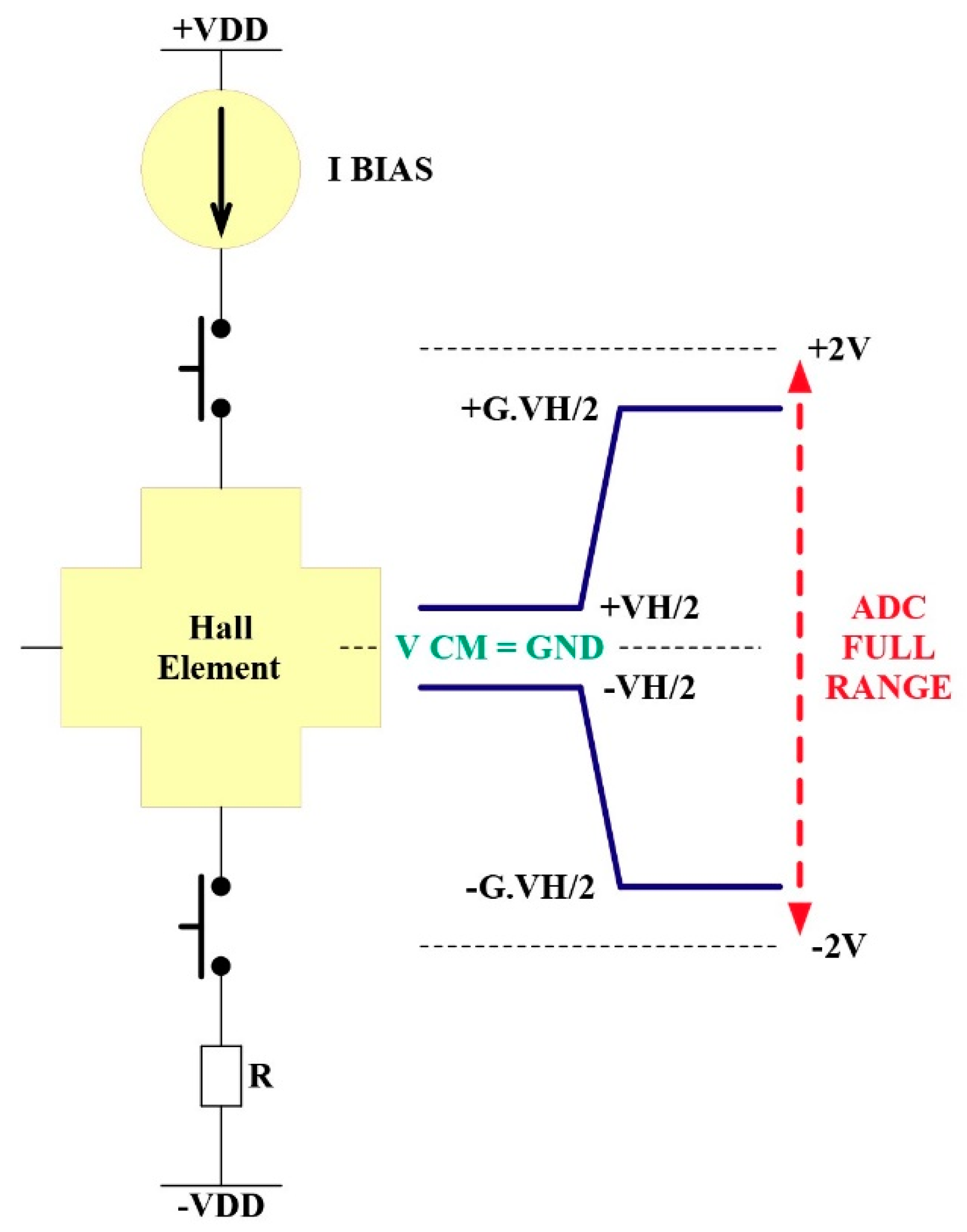 Analogue To Digital Conversion Tutorial Circuits Sequential Logic