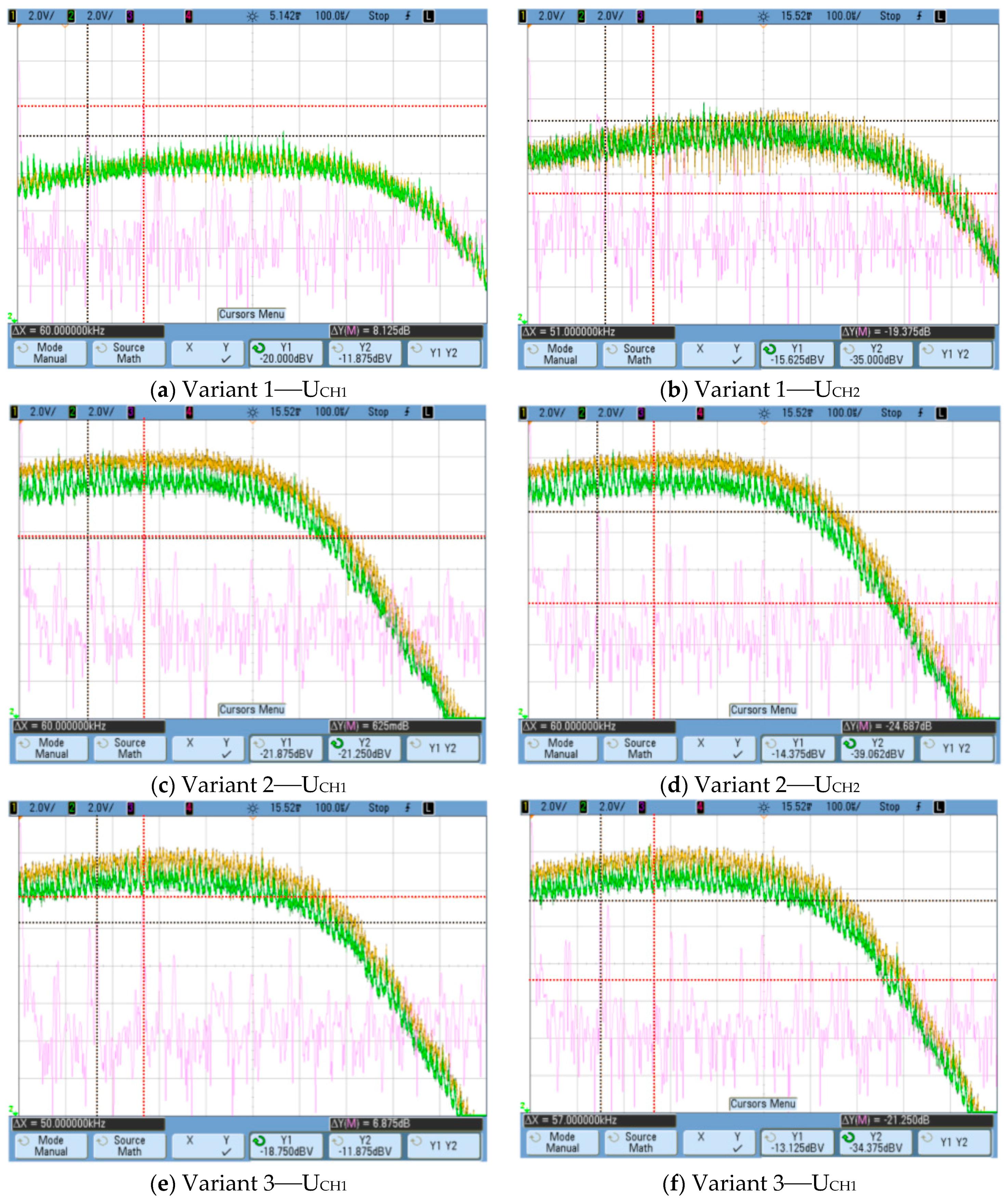 Passive Rc Band Pass Filter Circuit Diagram Electronics Hub