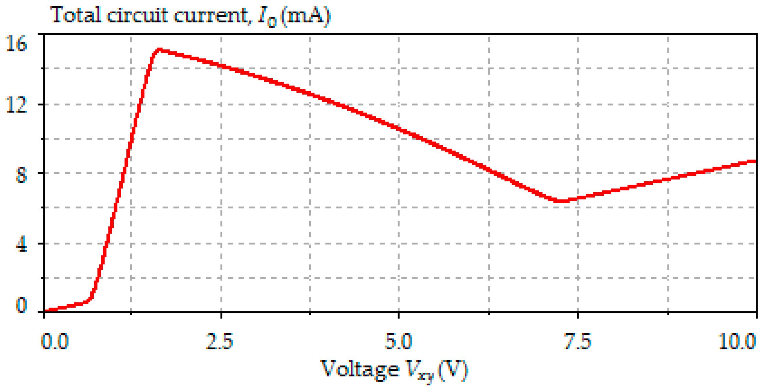 Free Batteryresistor Circuit Batteryresistor Circuit 103 Download