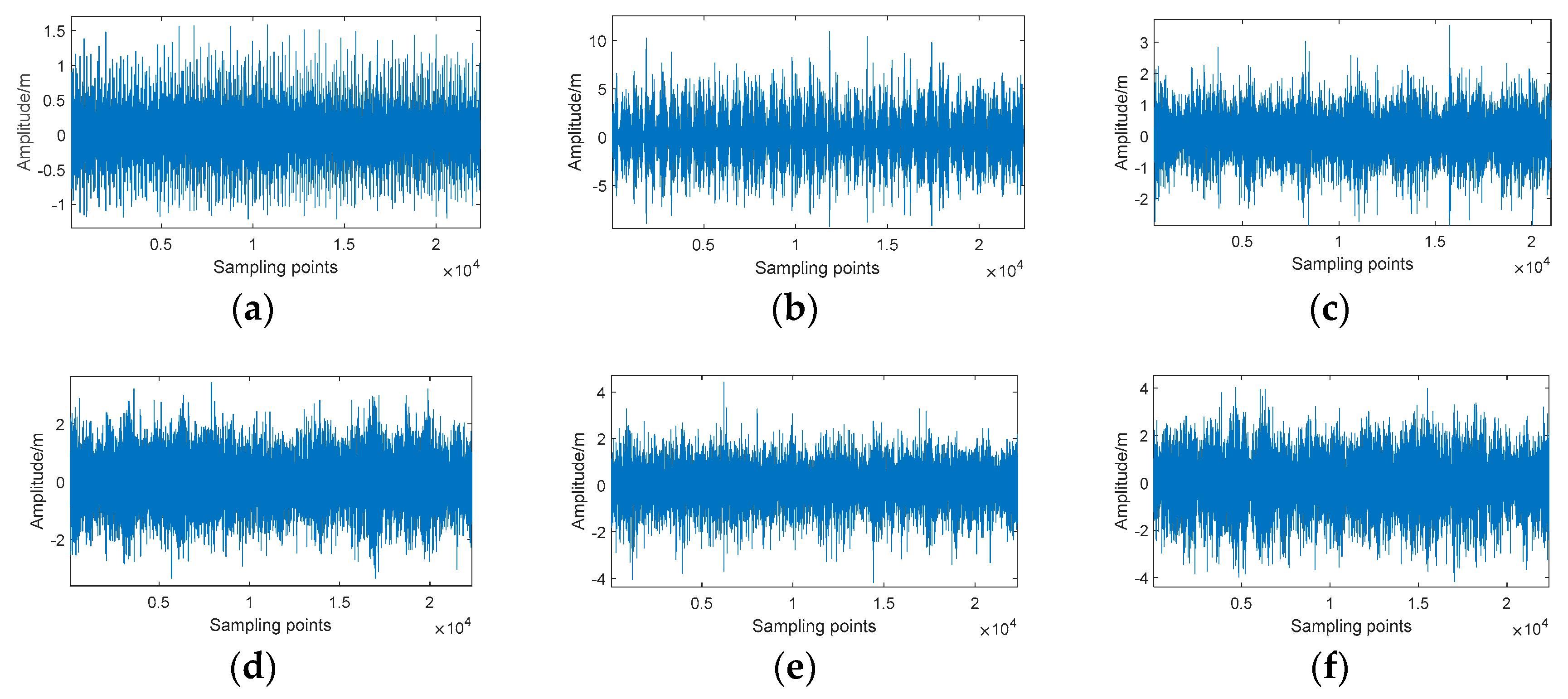 Electronics | Free Full-Text | Laplace Prior-Based Bayesian