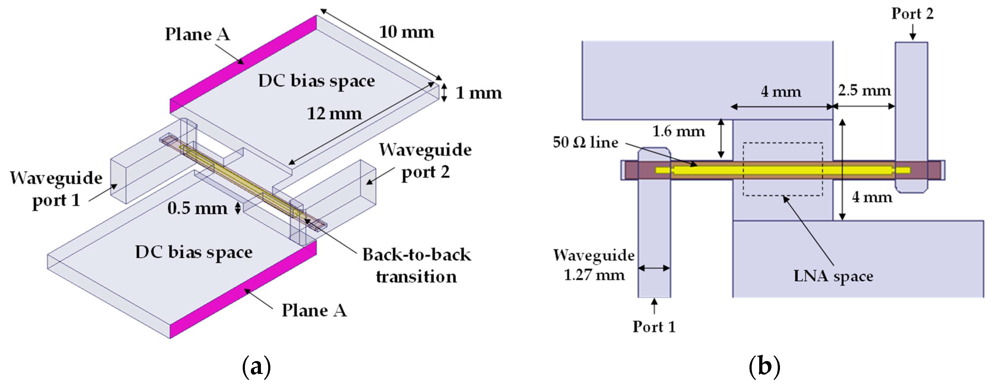Electronics | Free Full-Text | Design of Broadband W-Band Waveguide
