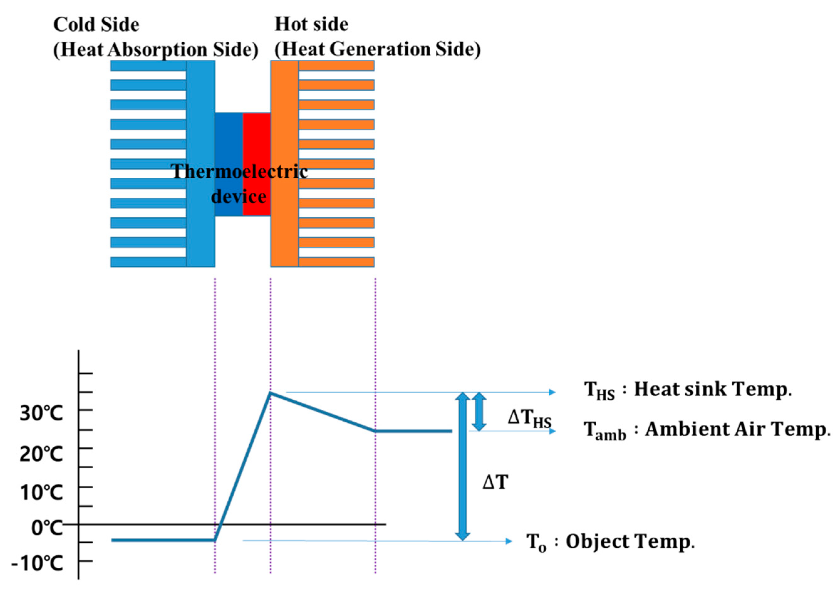 Electronics Free Full Text Improvement Of Energy Efficiency And Control Performance Of Cooling System Fan Applied To Industry 4 0 Data Center Html