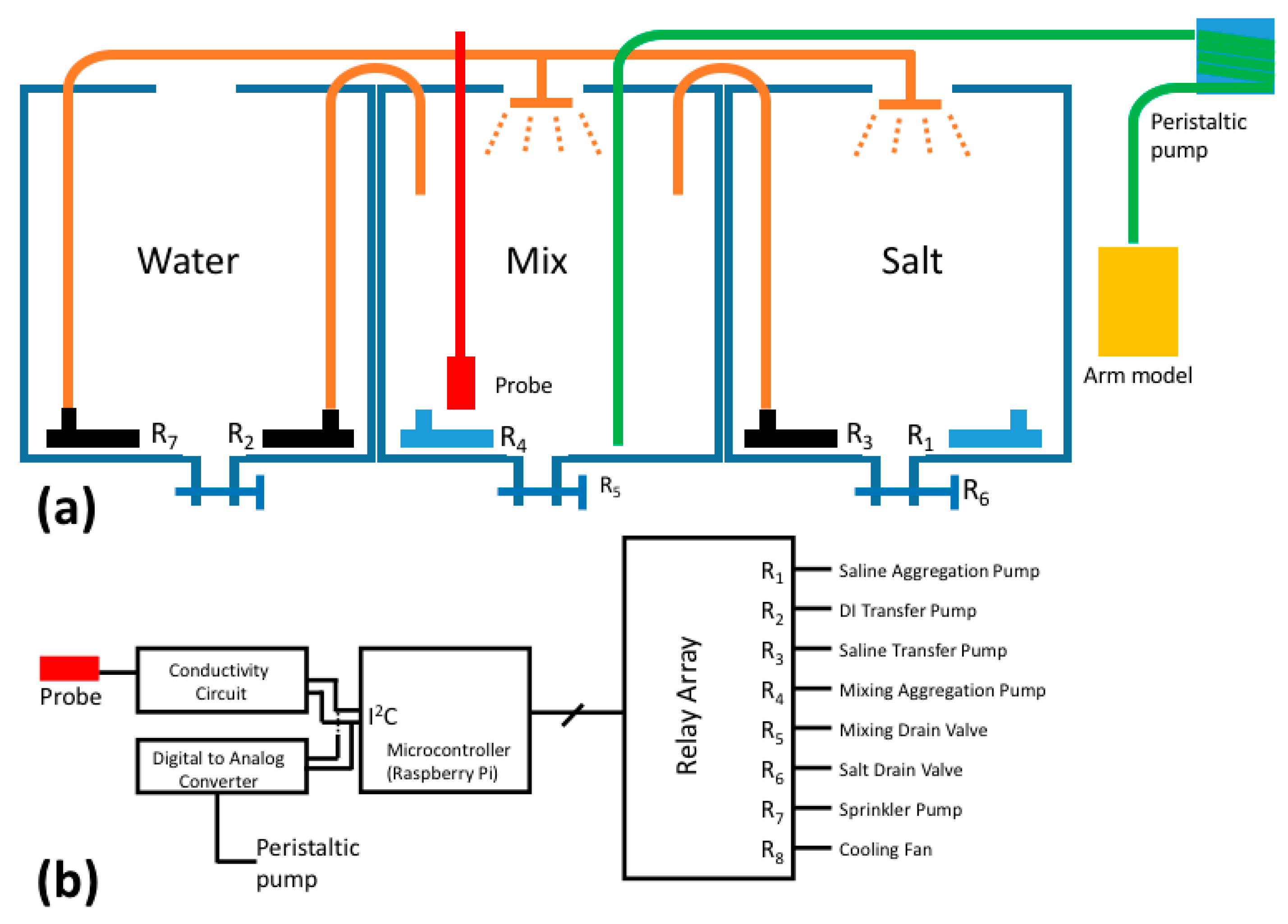 Fan Relay Wiring Diagram Furthermore Electric Cooling Fan Thermostat
