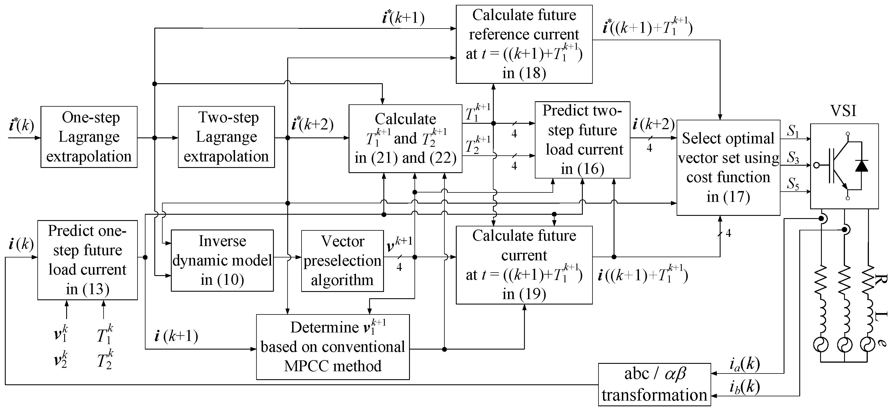 Electronics | Free Full-Text | Model Predictive Current