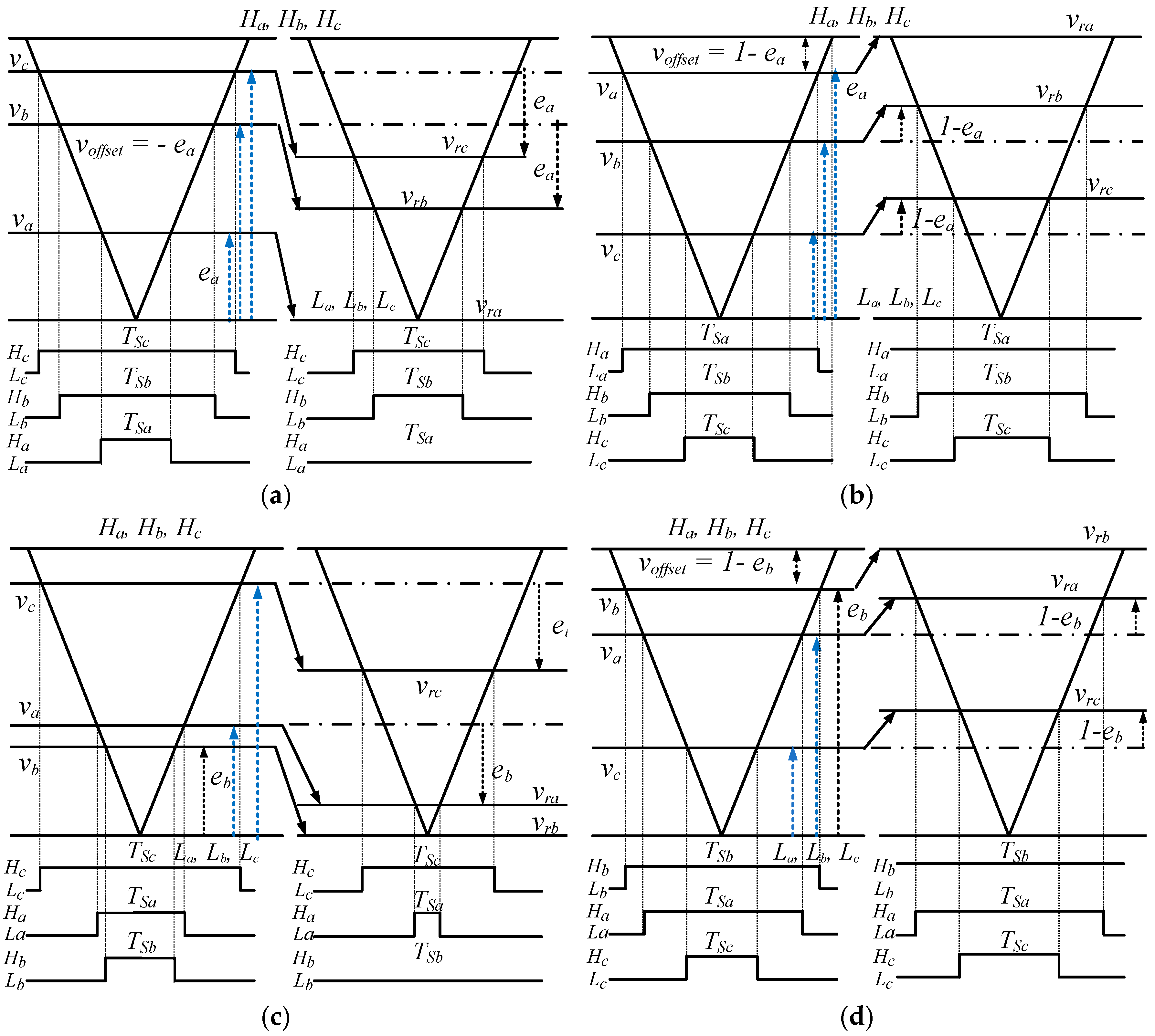 Electronics | Free Full-Text | A PWM Scheme for Five-Level H