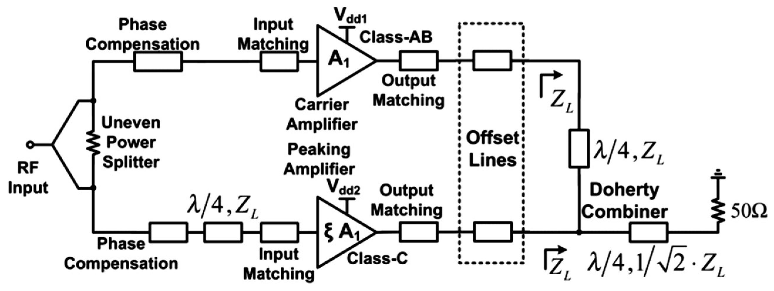 Tda2030 Bridge Subwoofer Amplifier - Pcb Circuits