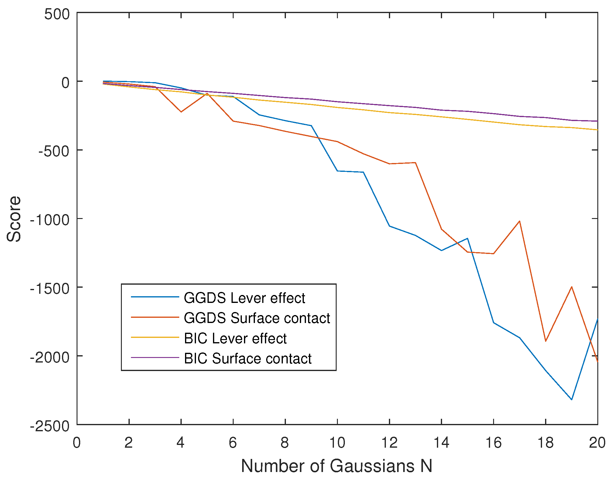 Gaussian 16 Installation Linux