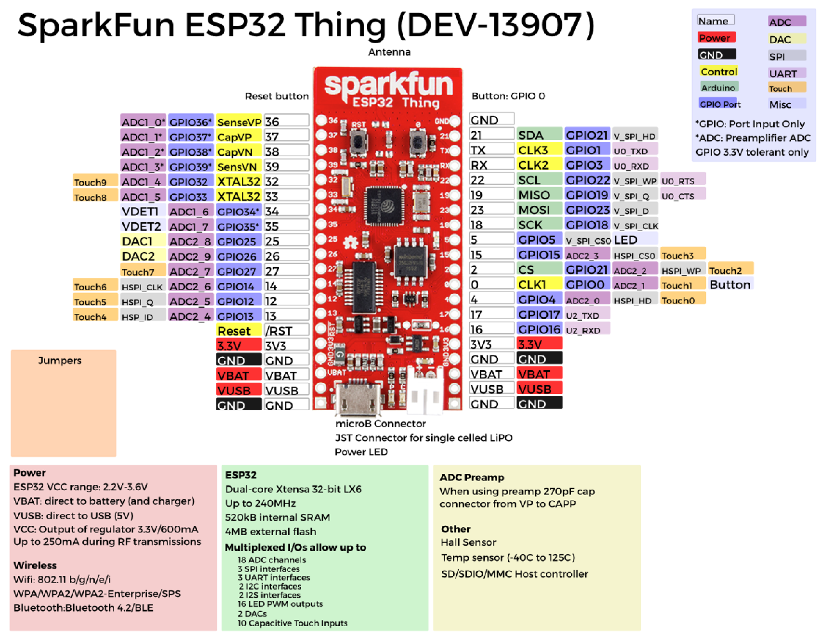 Electronics   Free Full-Text   Low-Cost, Open Source IoT-Based SCADA