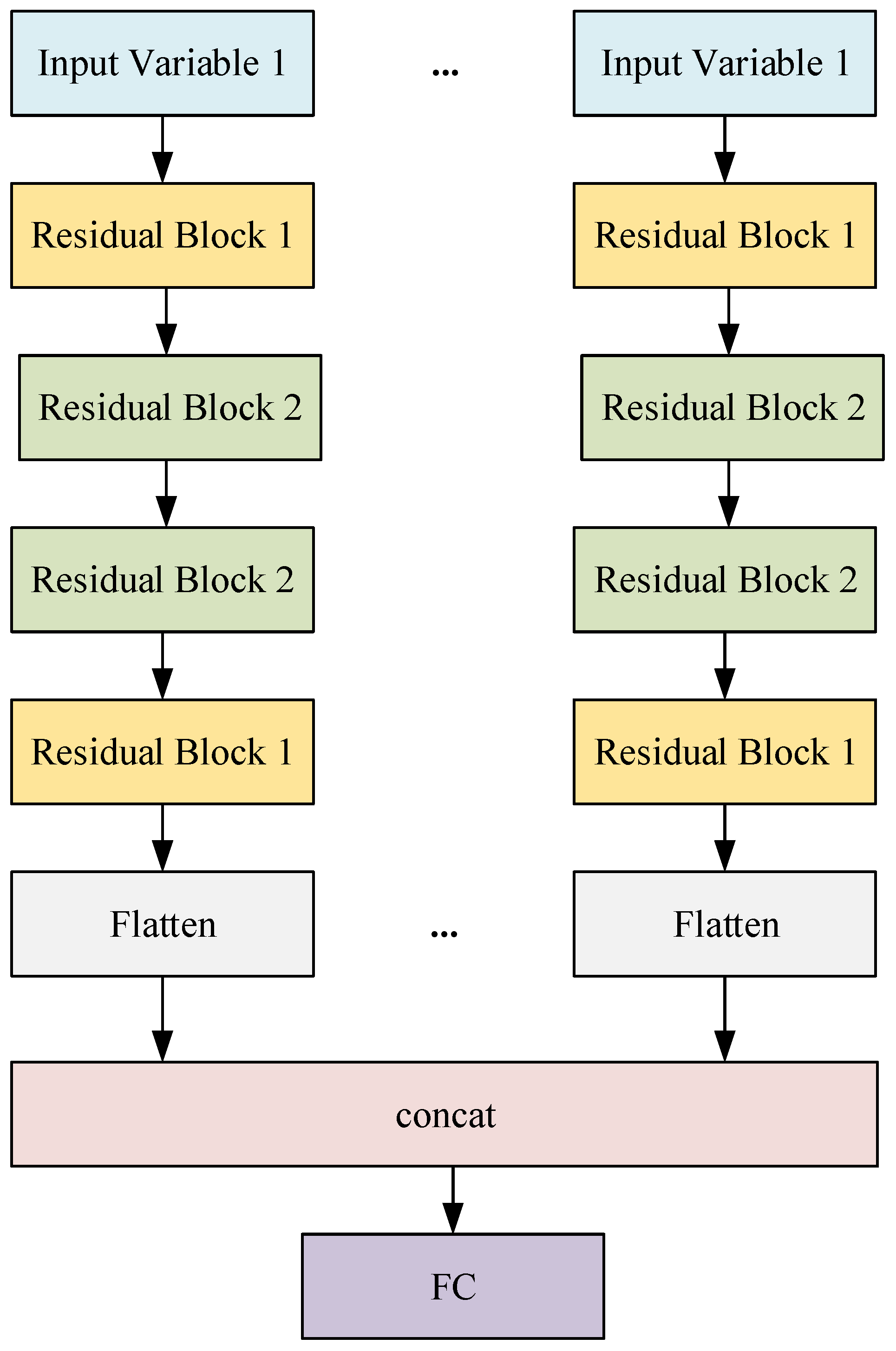 Convolutional Lstm Pytorch
