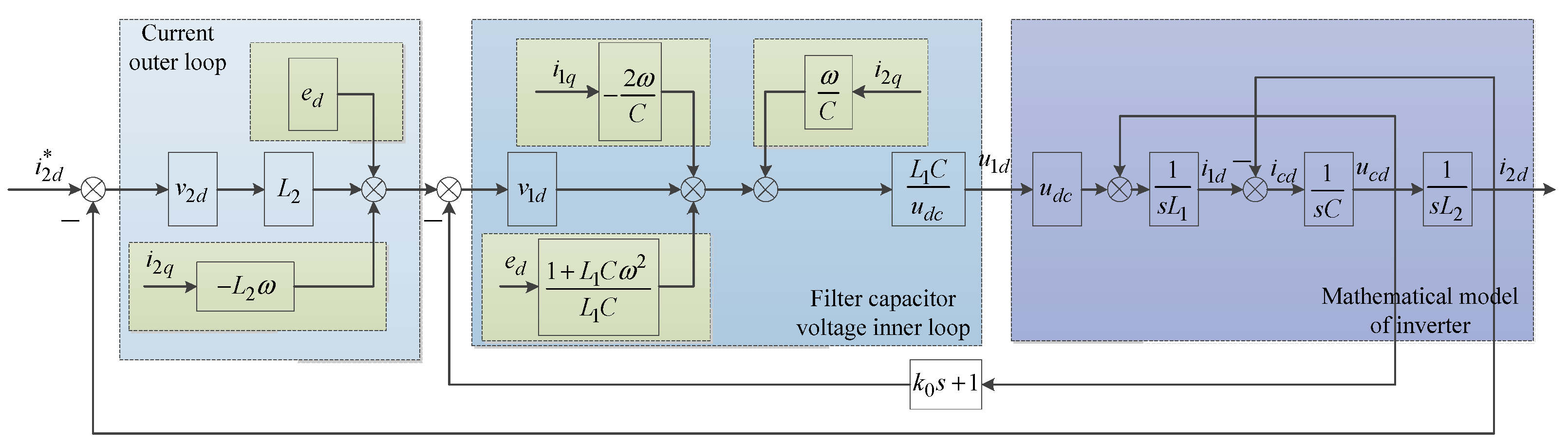Electronics | Free Full-Text | Control Design of LCL Type