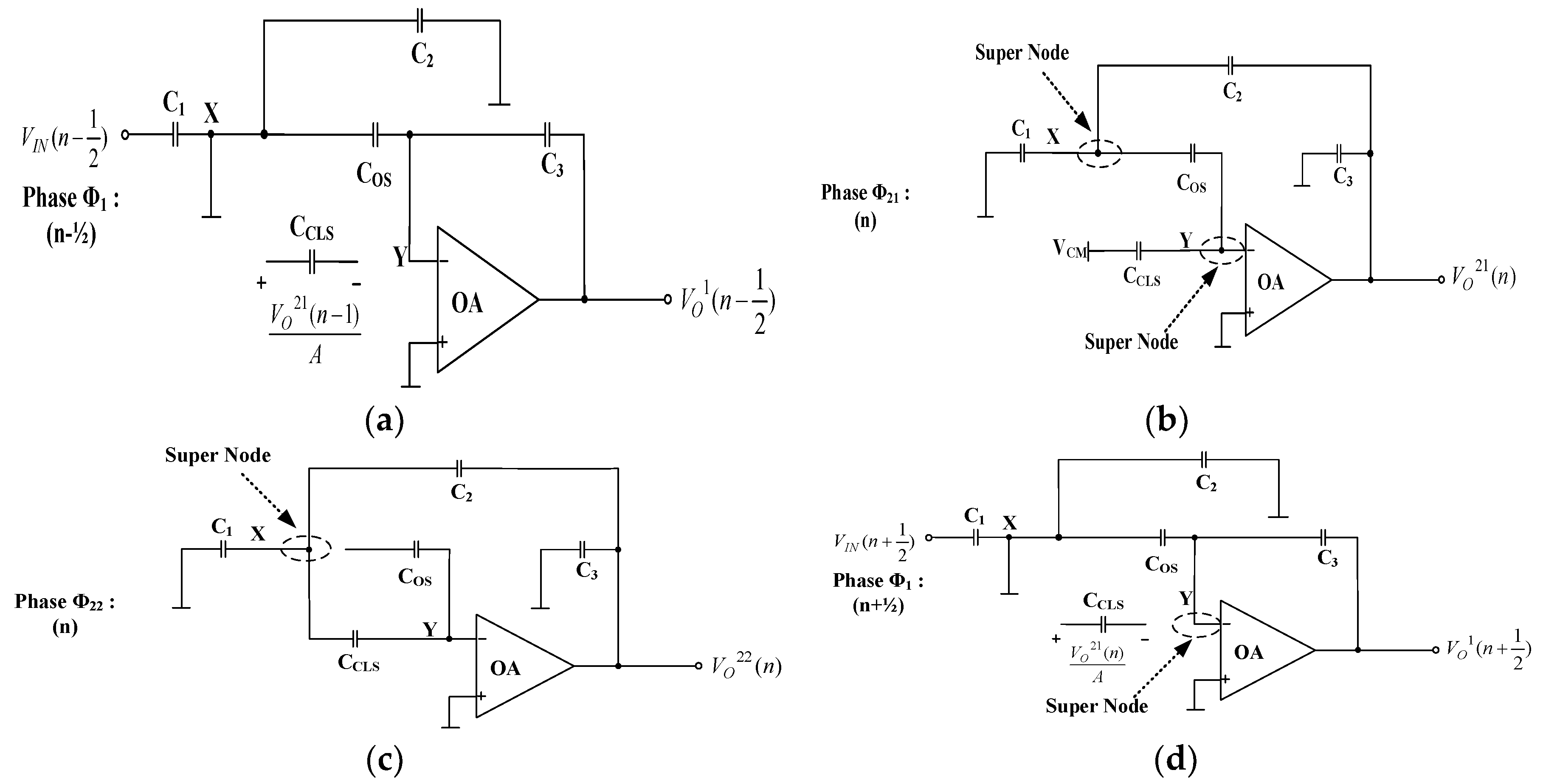 Electronics   Free Full-Text   A Novel Offset and Finite
