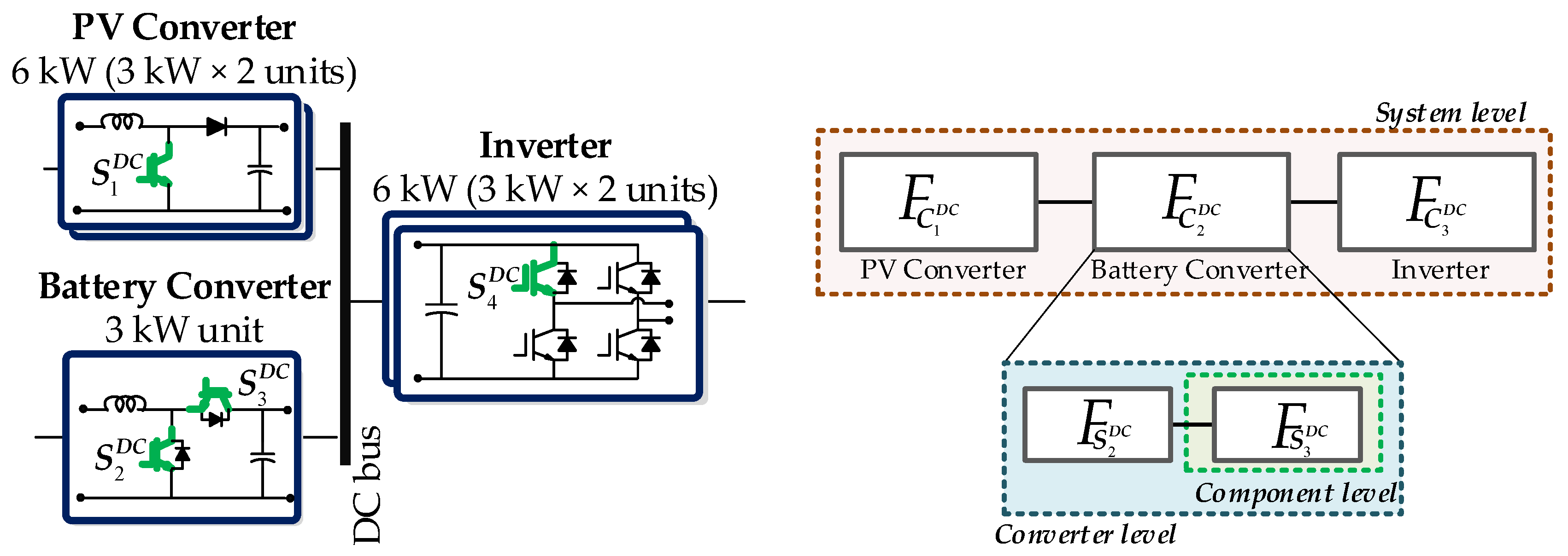 reliability block diagram 2 out of 3 electronics free full text reliability evaluation of pv  reliability evaluation of pv